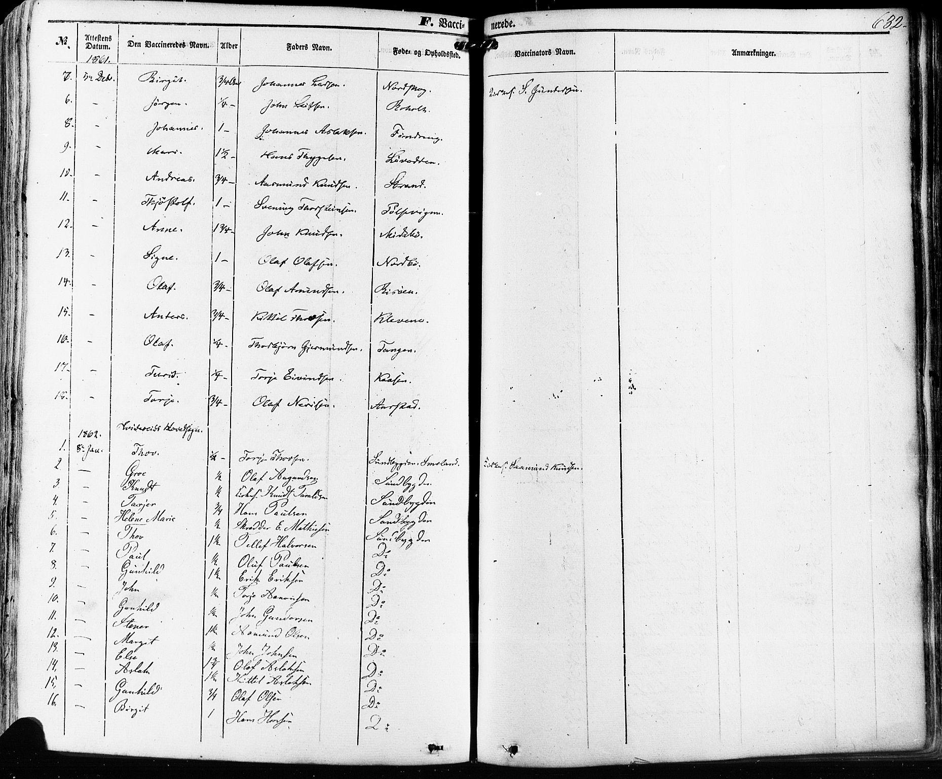 SAKO, Kviteseid kirkebøker, F/Fa/L0007: Ministerialbok nr. I 7, 1859-1881, s. 632