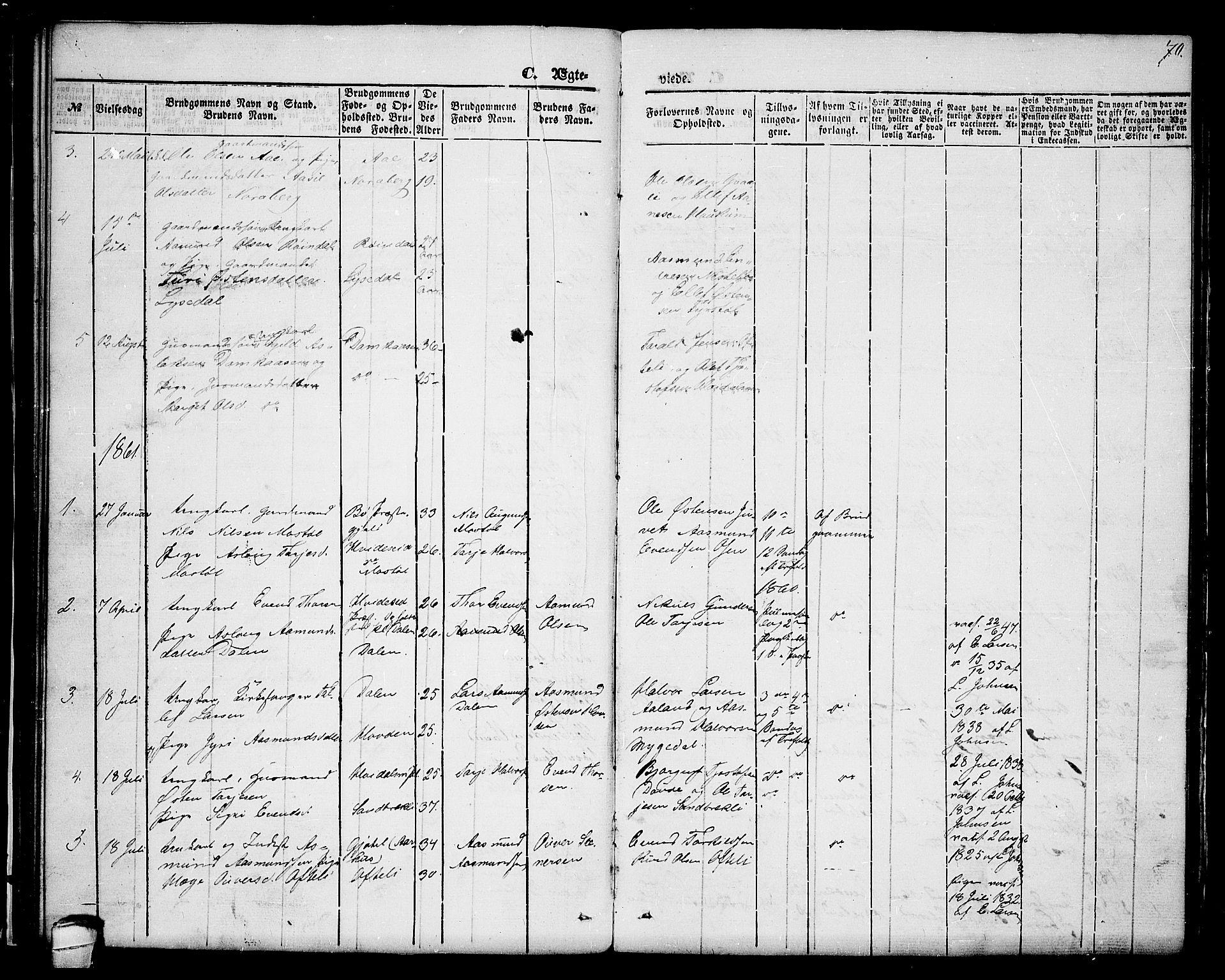 SAKO, Lårdal kirkebøker, G/Gc/L0002: Klokkerbok nr. III 2, 1852-1877, s. 70
