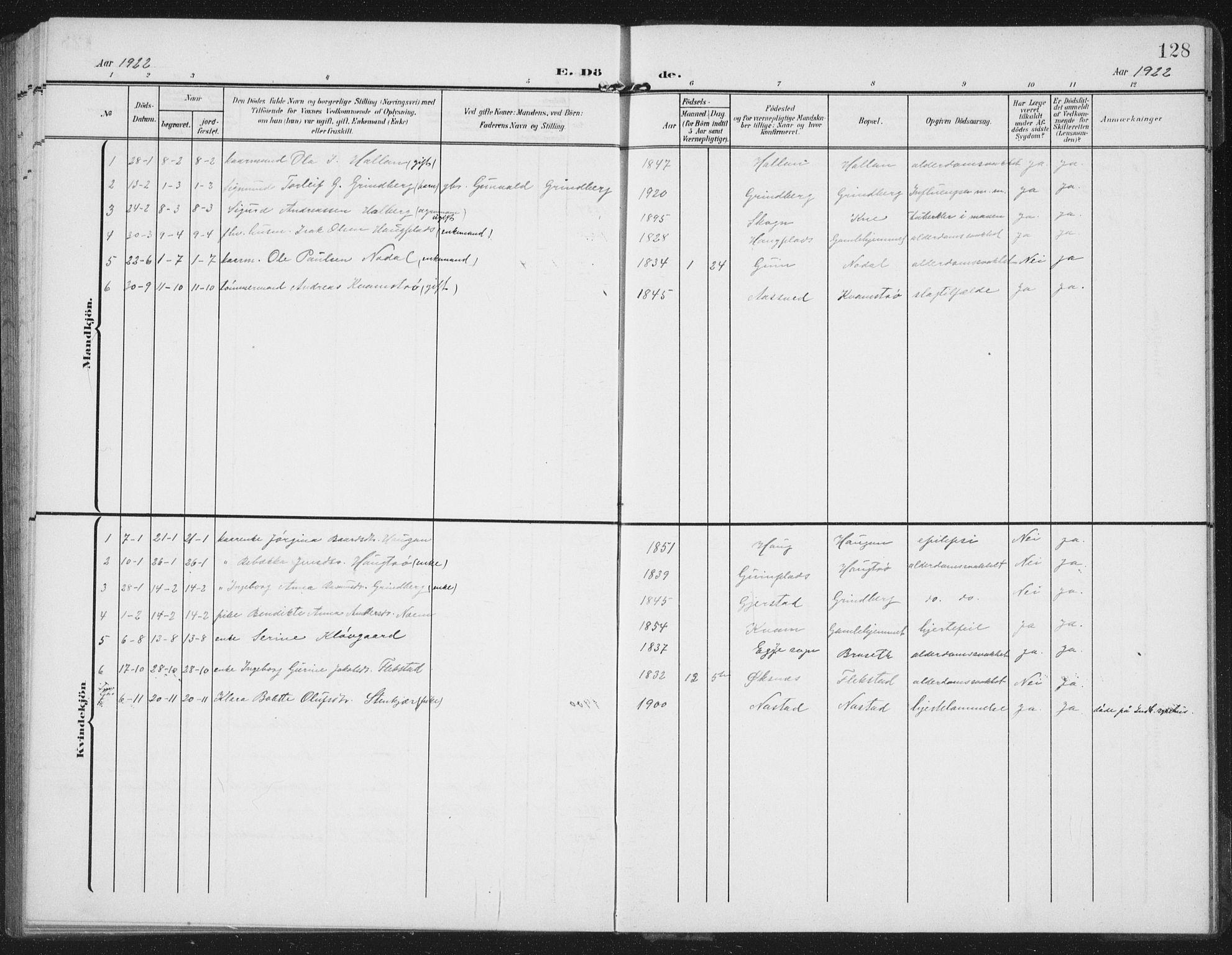SAT, Ministerialprotokoller, klokkerbøker og fødselsregistre - Nord-Trøndelag, 747/L0460: Klokkerbok nr. 747C02, 1908-1939, s. 128
