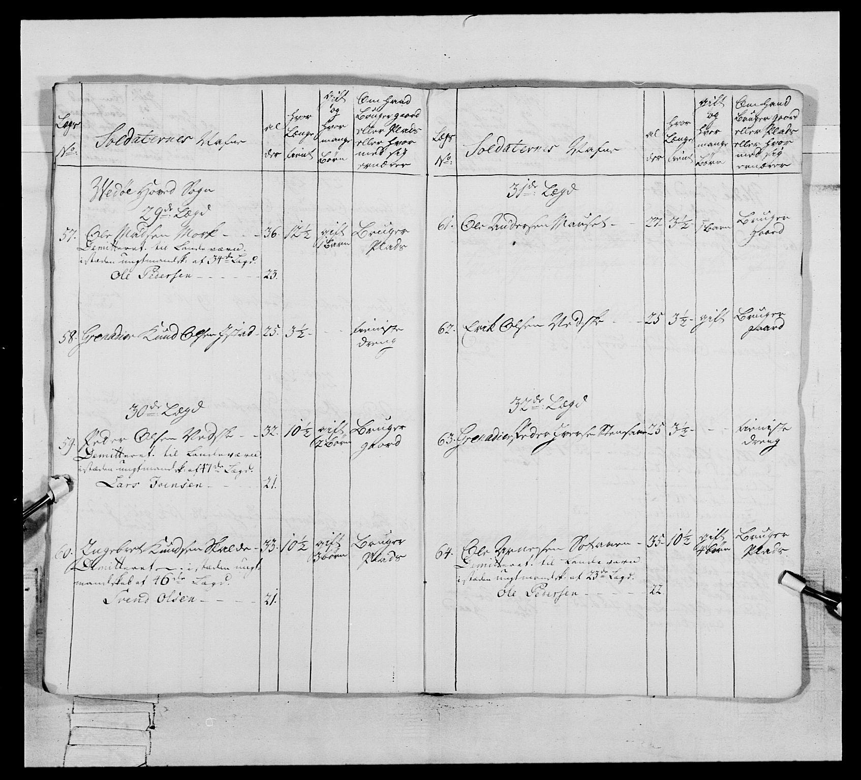 RA, Generalitets- og kommissariatskollegiet, Det kongelige norske kommissariatskollegium, E/Eh/L0076: 2. Trondheimske nasjonale infanteriregiment, 1766-1773, s. 476