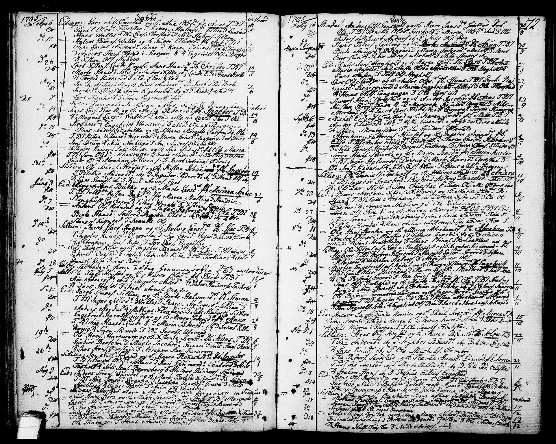 SAKO, Eidanger kirkebøker, F/Fa/L0006: Ministerialbok nr. 6, 1764-1814, s. 72