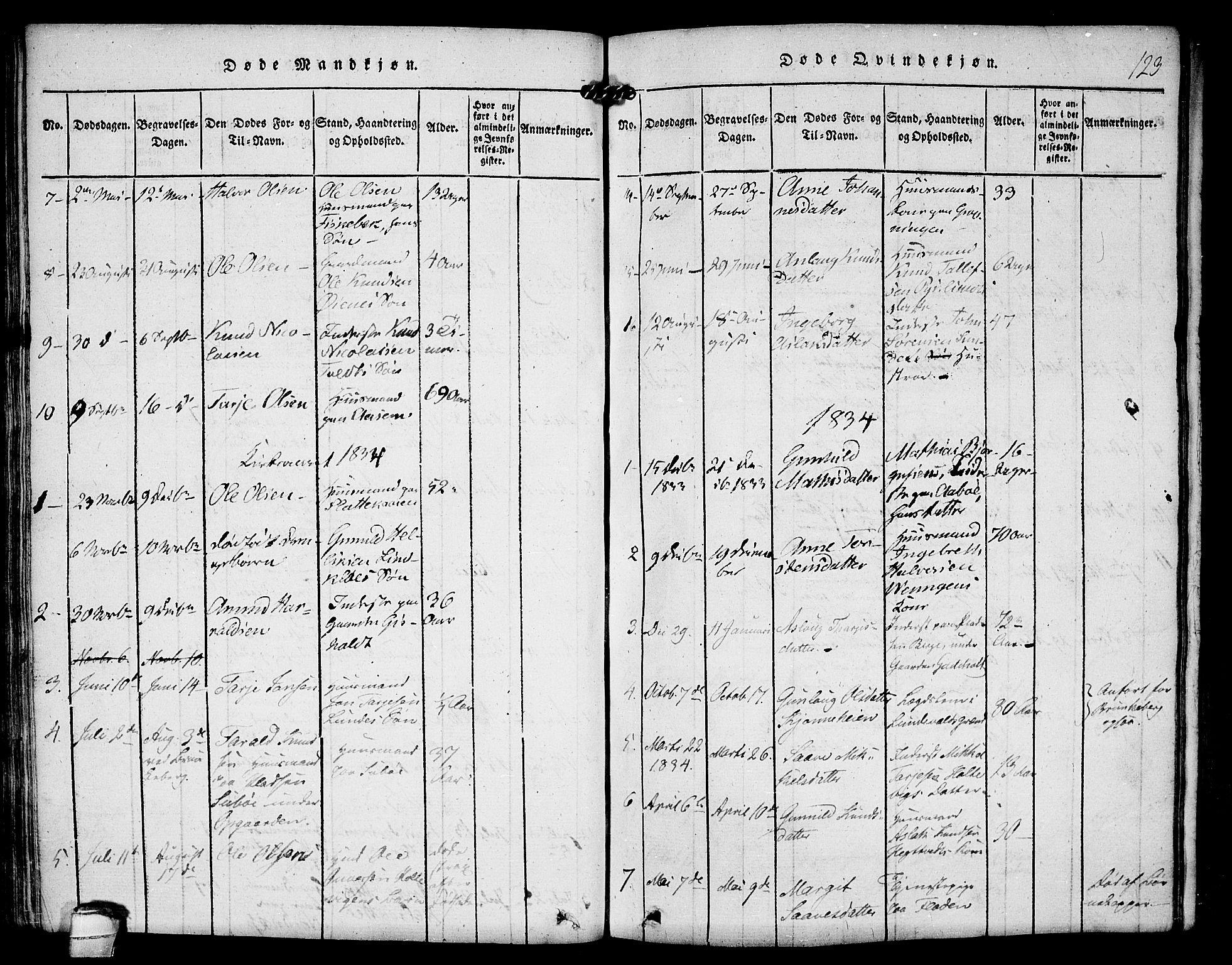 SAKO, Kviteseid kirkebøker, F/Fa/L0005: Ministerialbok nr. I 5, 1815-1836, s. 123