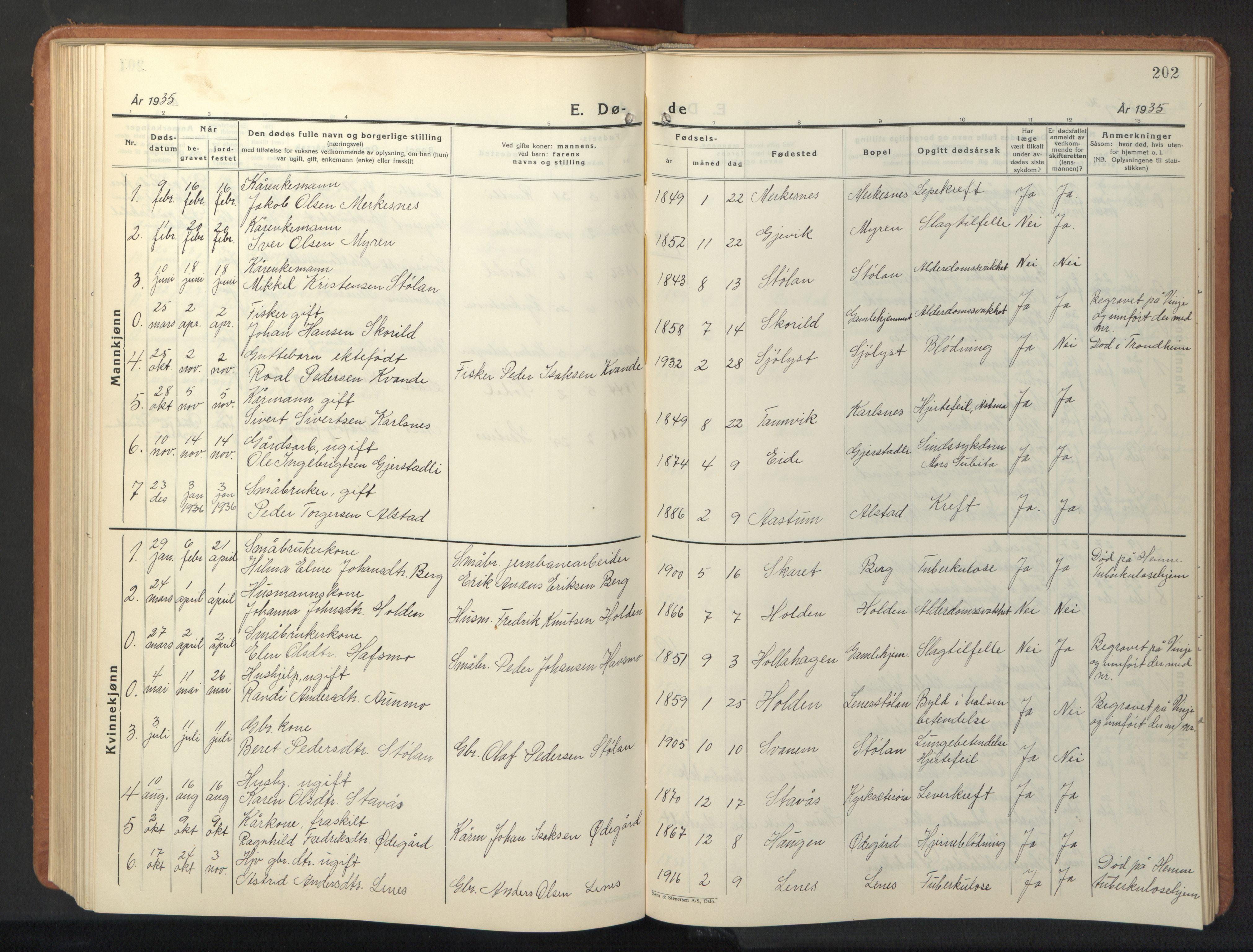SAT, Ministerialprotokoller, klokkerbøker og fødselsregistre - Sør-Trøndelag, 630/L0508: Klokkerbok nr. 630C06, 1933-1950, s. 202