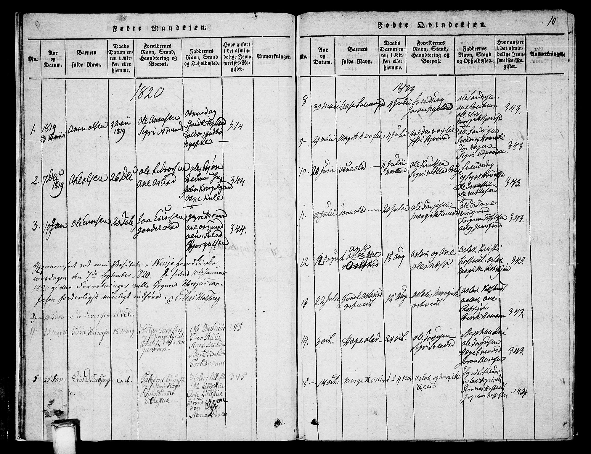 SAKO, Vinje kirkebøker, G/Ga/L0001: Klokkerbok nr. I 1, 1814-1843, s. 10