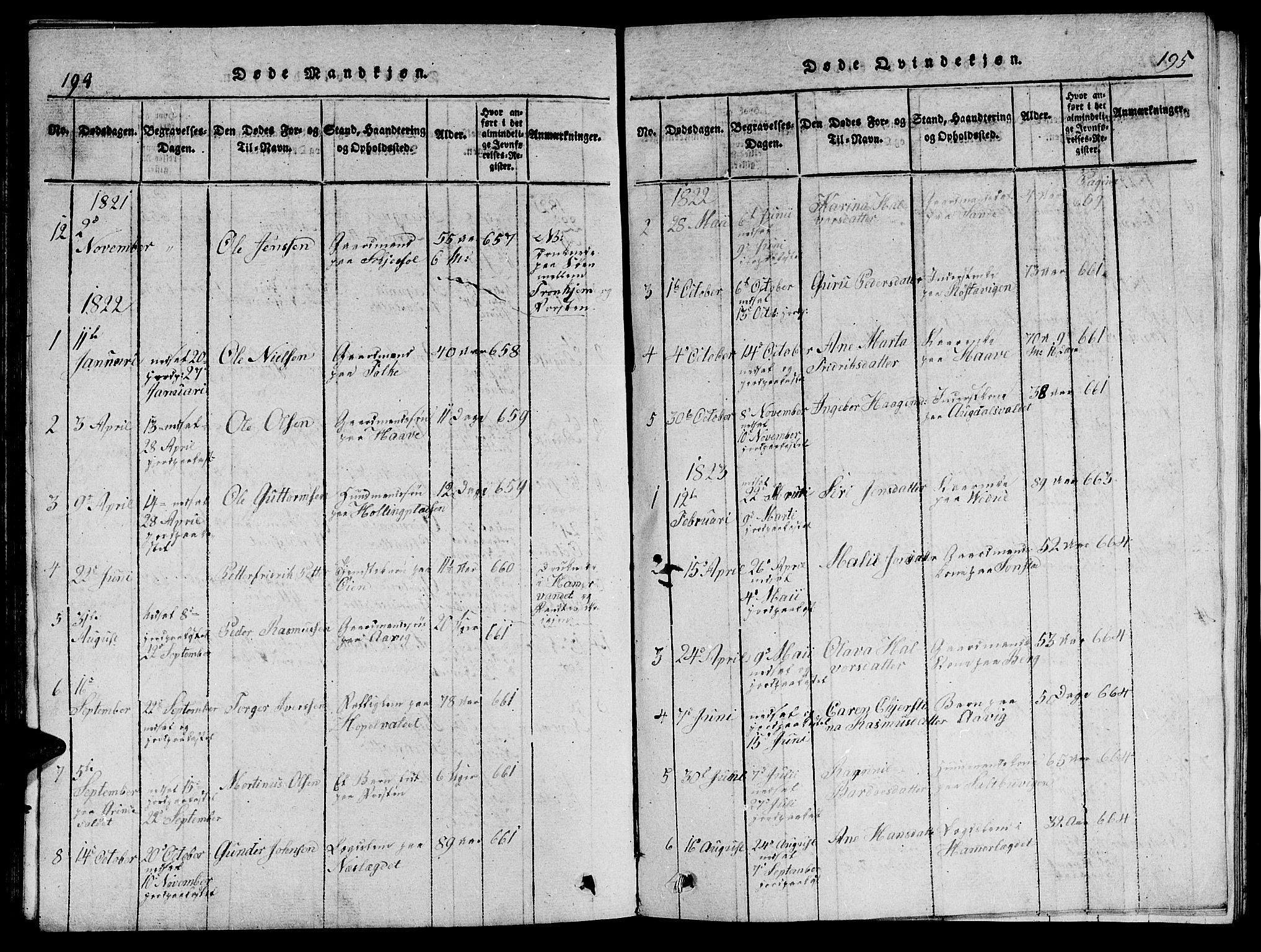 SAT, Ministerialprotokoller, klokkerbøker og fødselsregistre - Nord-Trøndelag, 714/L0132: Klokkerbok nr. 714C01, 1817-1824, s. 194-195