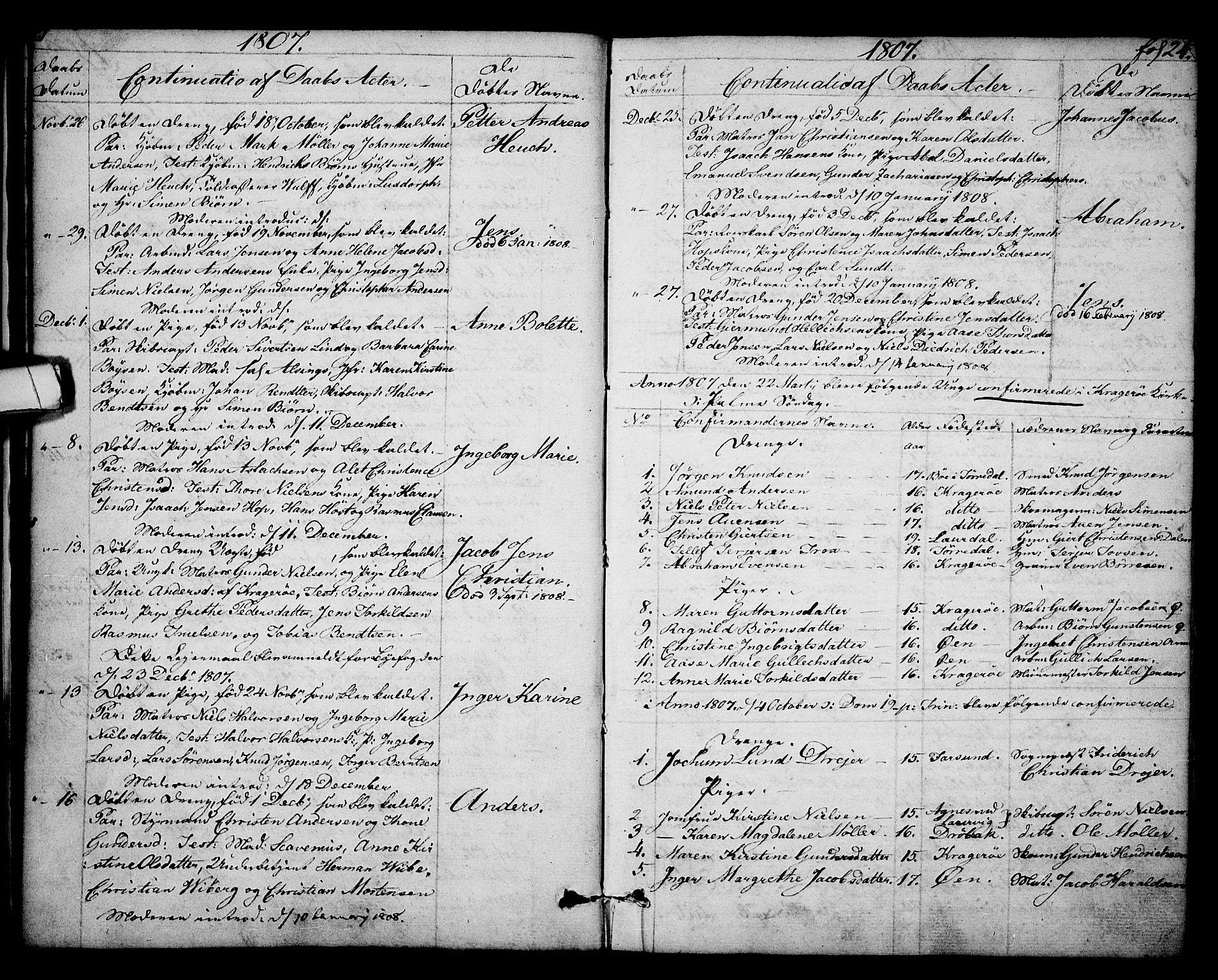 SAKO, Kragerø kirkebøker, F/Fa/L0003: Ministerialbok nr. 3, 1802-1813, s. 24