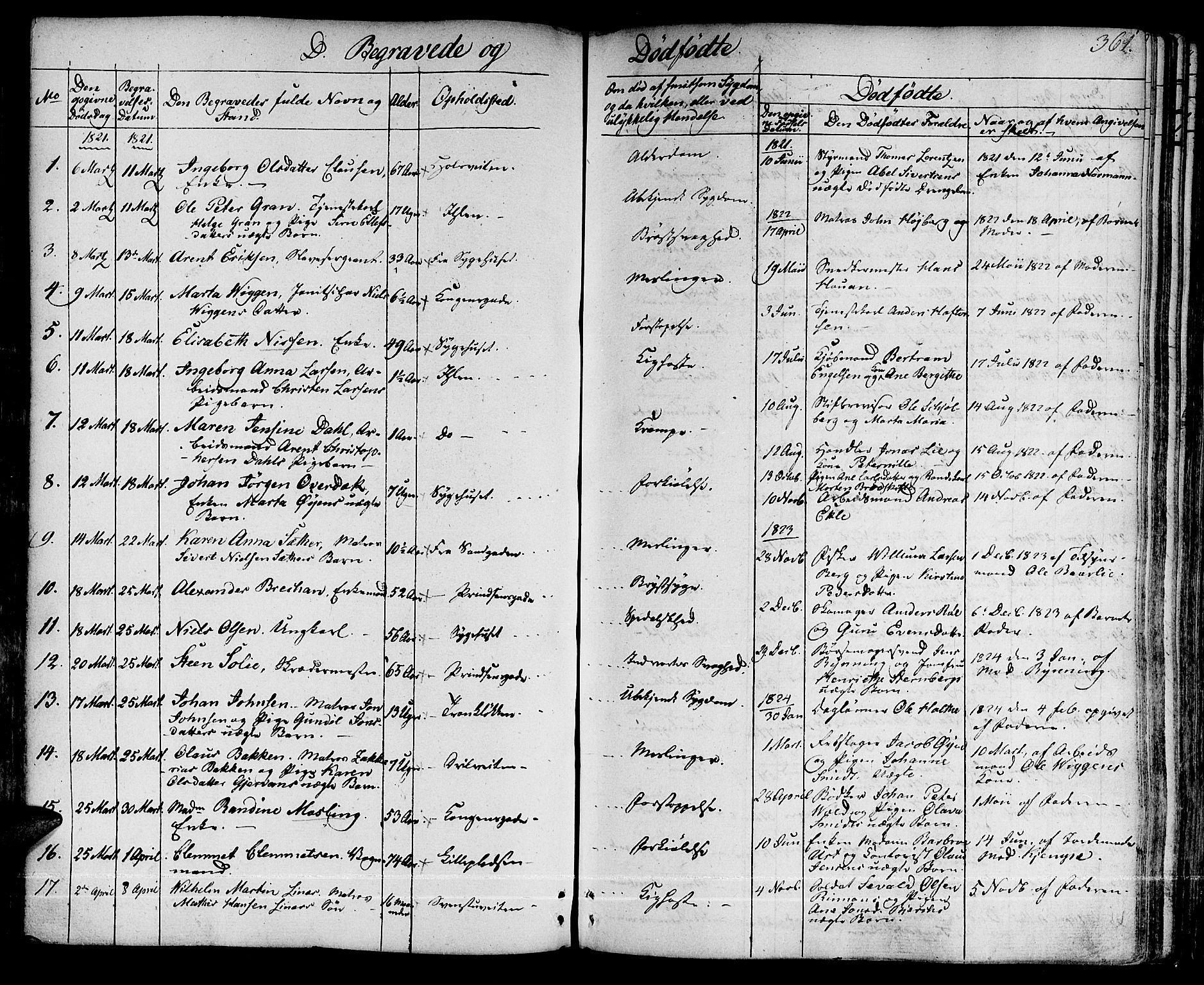 SAT, Ministerialprotokoller, klokkerbøker og fødselsregistre - Sør-Trøndelag, 601/L0045: Ministerialbok nr. 601A13, 1821-1831, s. 361