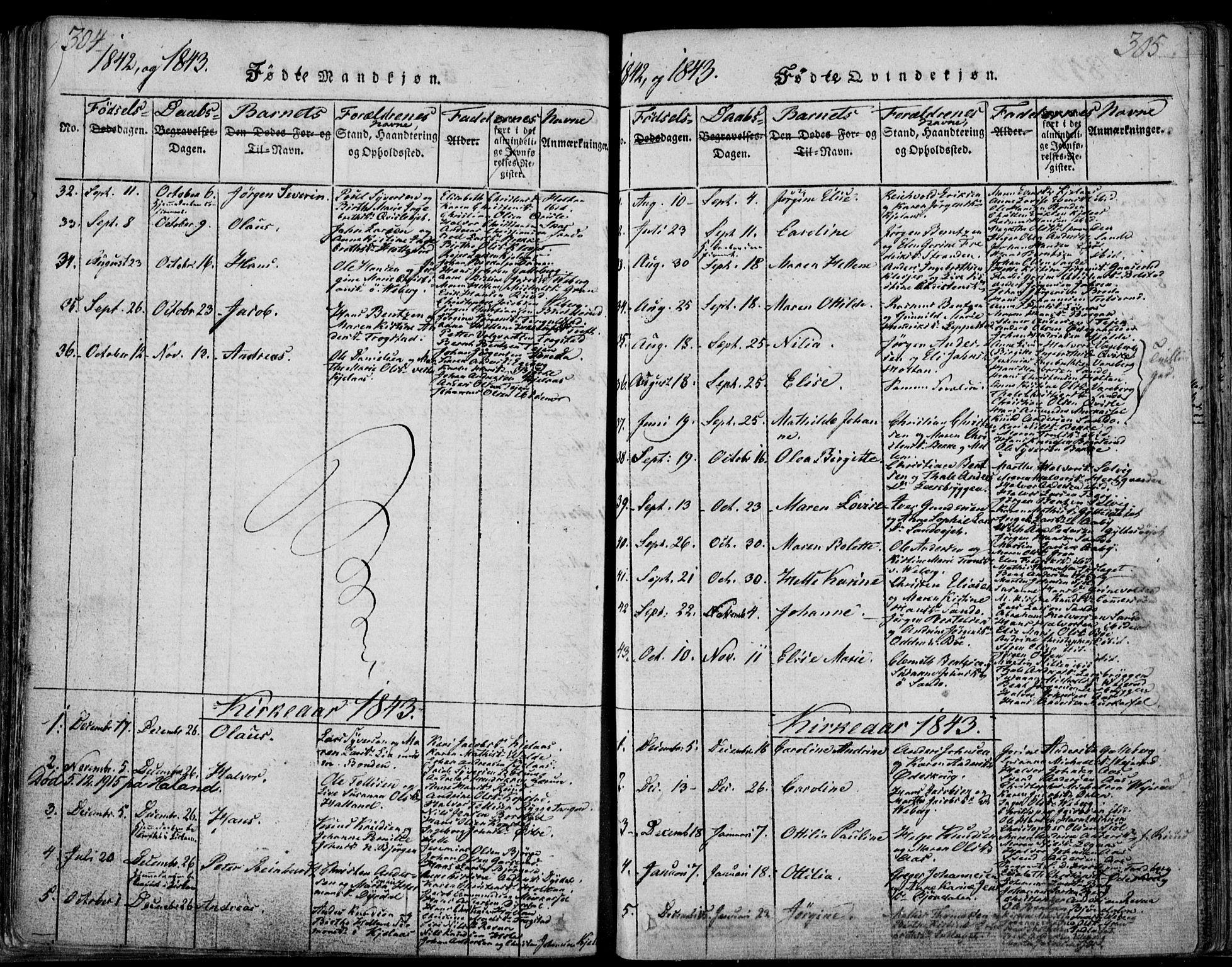 SAKO, Sande Kirkebøker, F/Fa/L0003: Ministerialbok nr. 3, 1814-1847, s. 304-305