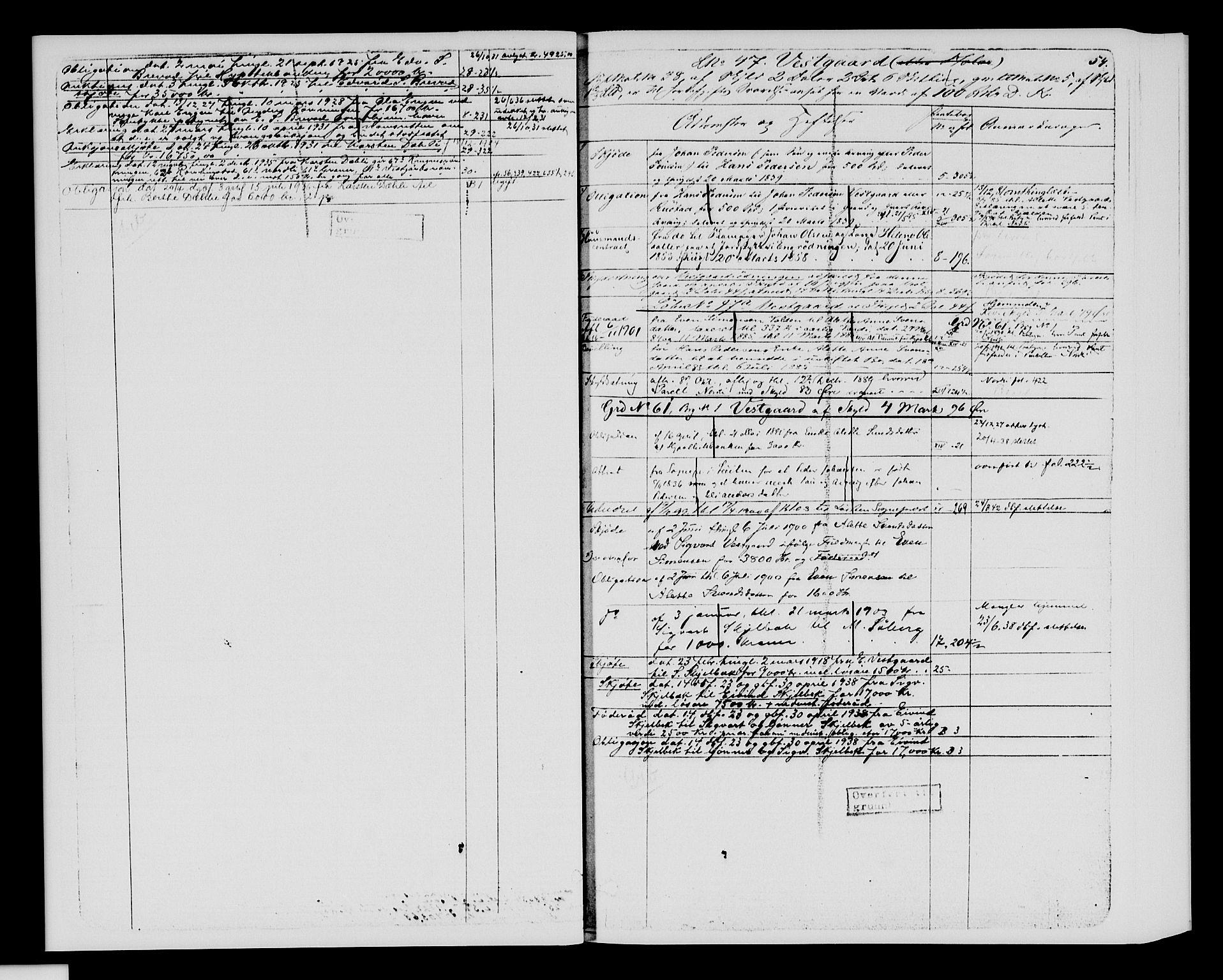 SAH, Sør-Hedmark sorenskriveri, H/Ha/Hac/Hacc/L0001: Panteregister nr. 3.1, 1855-1943, s. 54