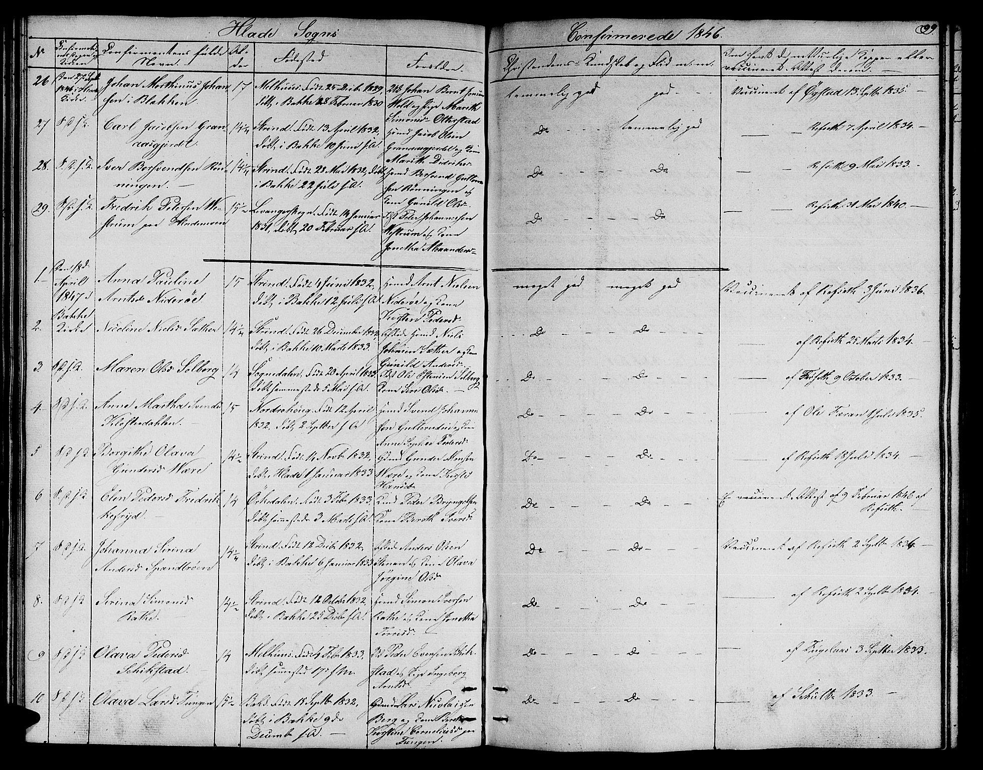 SAT, Ministerialprotokoller, klokkerbøker og fødselsregistre - Sør-Trøndelag, 606/L0309: Klokkerbok nr. 606C05, 1841-1849, s. 99
