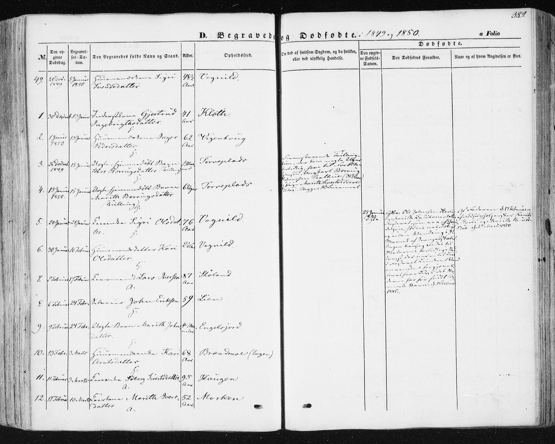SAT, Ministerialprotokoller, klokkerbøker og fødselsregistre - Sør-Trøndelag, 678/L0899: Ministerialbok nr. 678A08, 1848-1872, s. 389