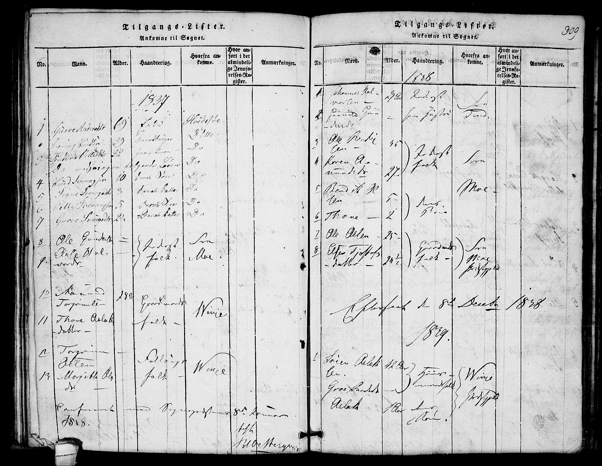 SAKO, Lårdal kirkebøker, G/Gb/L0001: Klokkerbok nr. II 1, 1815-1865, s. 309
