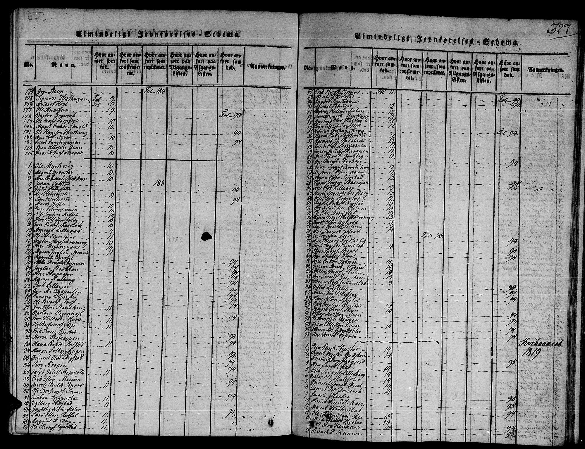 SAT, Ministerialprotokoller, klokkerbøker og fødselsregistre - Sør-Trøndelag, 672/L0853: Ministerialbok nr. 672A06 /1, 1816-1829, s. 327
