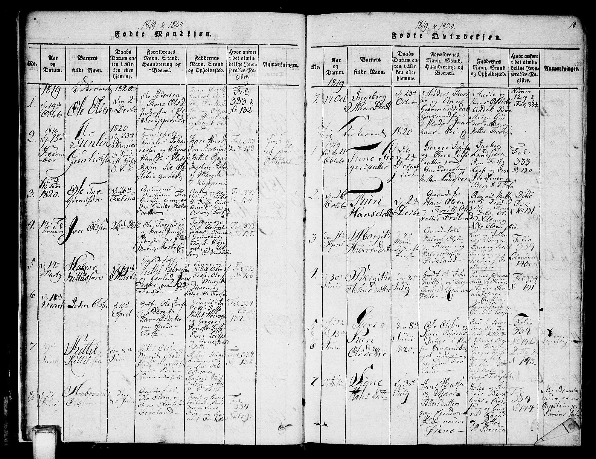 SAKO, Hjartdal kirkebøker, G/Gb/L0001: Klokkerbok nr. II 1, 1815-1842, s. 10