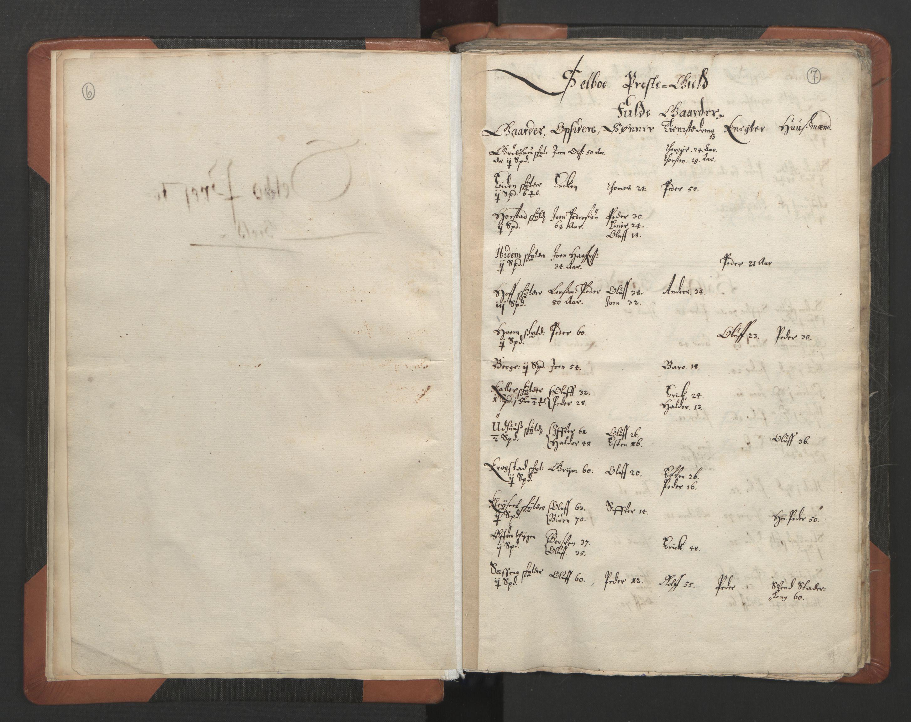 RA, Sogneprestenes manntall 1664-1666, nr. 32: Innherad prosti, 1664-1666, s. 6-7
