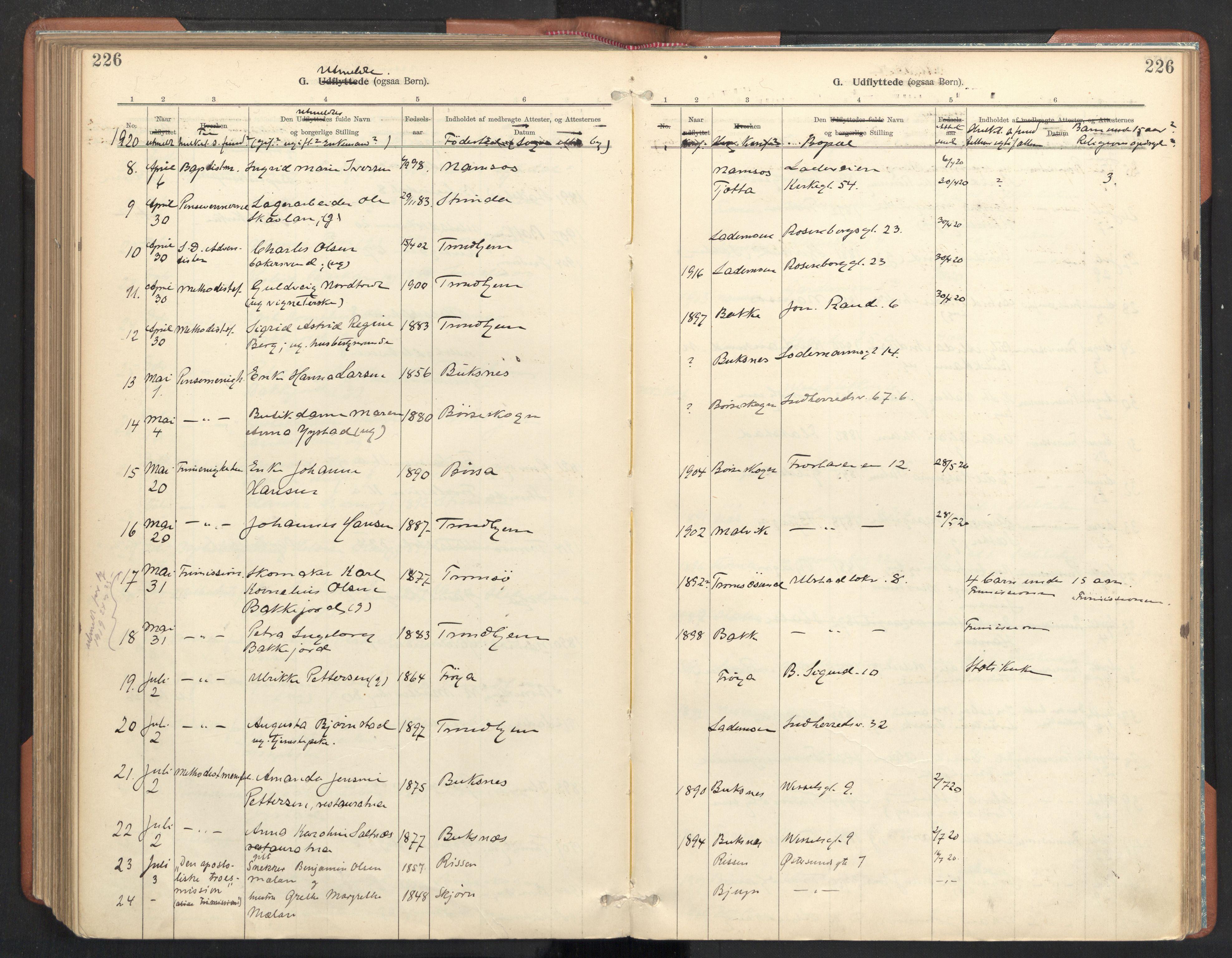 SAT, Ministerialprotokoller, klokkerbøker og fødselsregistre - Sør-Trøndelag, 605/L0244: Ministerialbok nr. 605A06, 1908-1954, s. 226