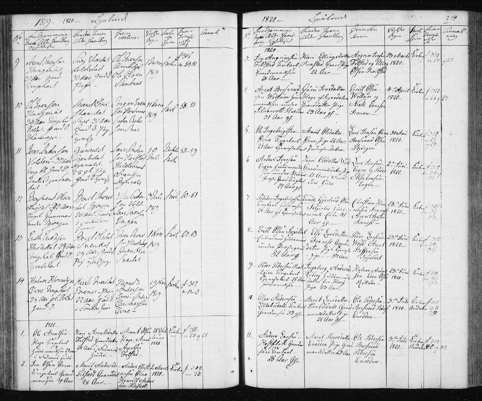 SAT, Ministerialprotokoller, klokkerbøker og fødselsregistre - Sør-Trøndelag, 687/L1017: Klokkerbok nr. 687C01, 1816-1837, s. 204