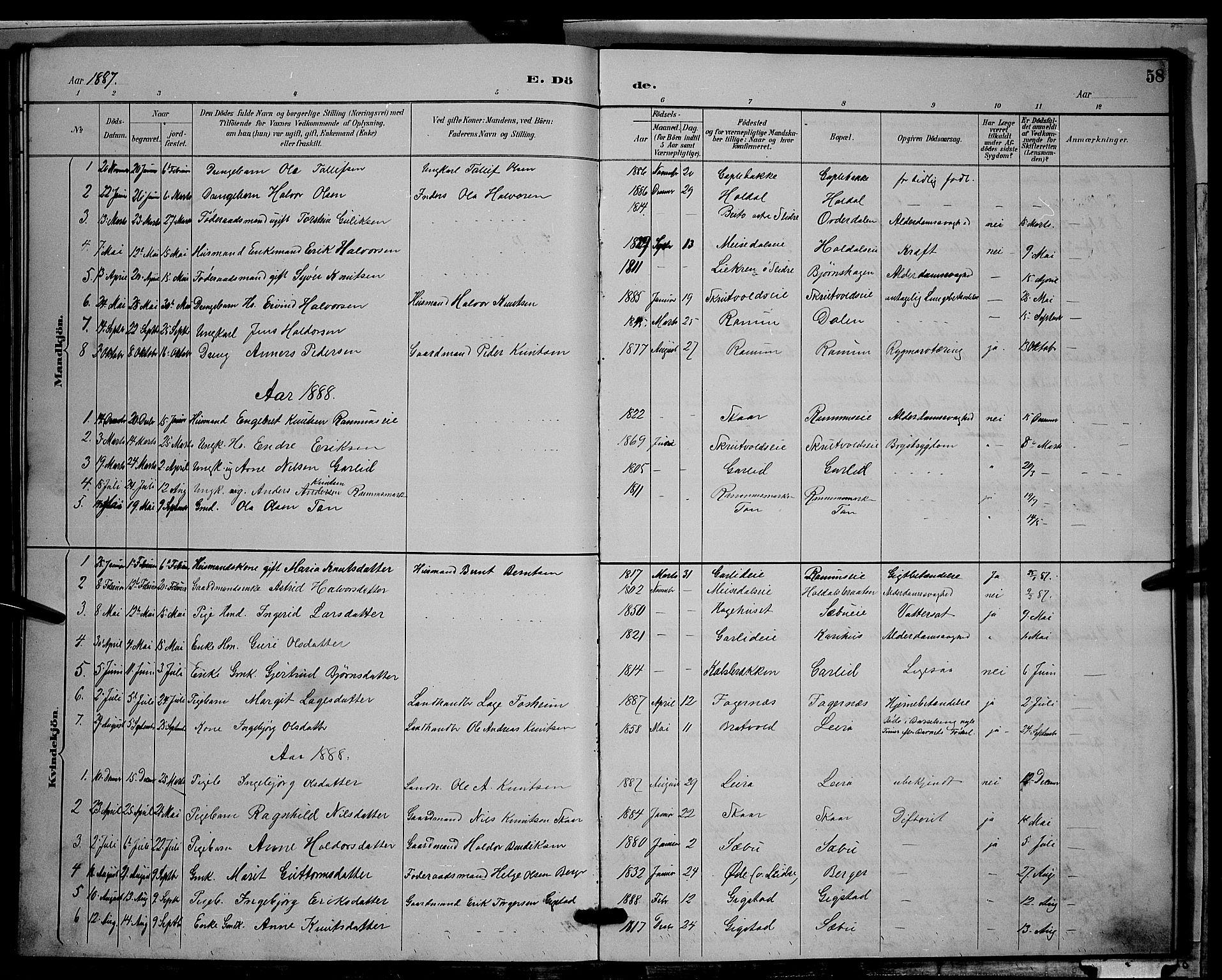 SAH, Nord-Aurdal prestekontor, Klokkerbok nr. 9, 1887-1897, s. 58