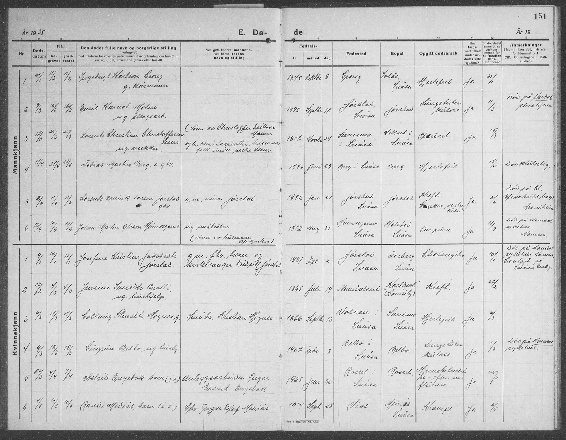 SAT, Ministerialprotokoller, klokkerbøker og fødselsregistre - Nord-Trøndelag, 749/L0481: Klokkerbok nr. 749C03, 1933-1945, s. 151