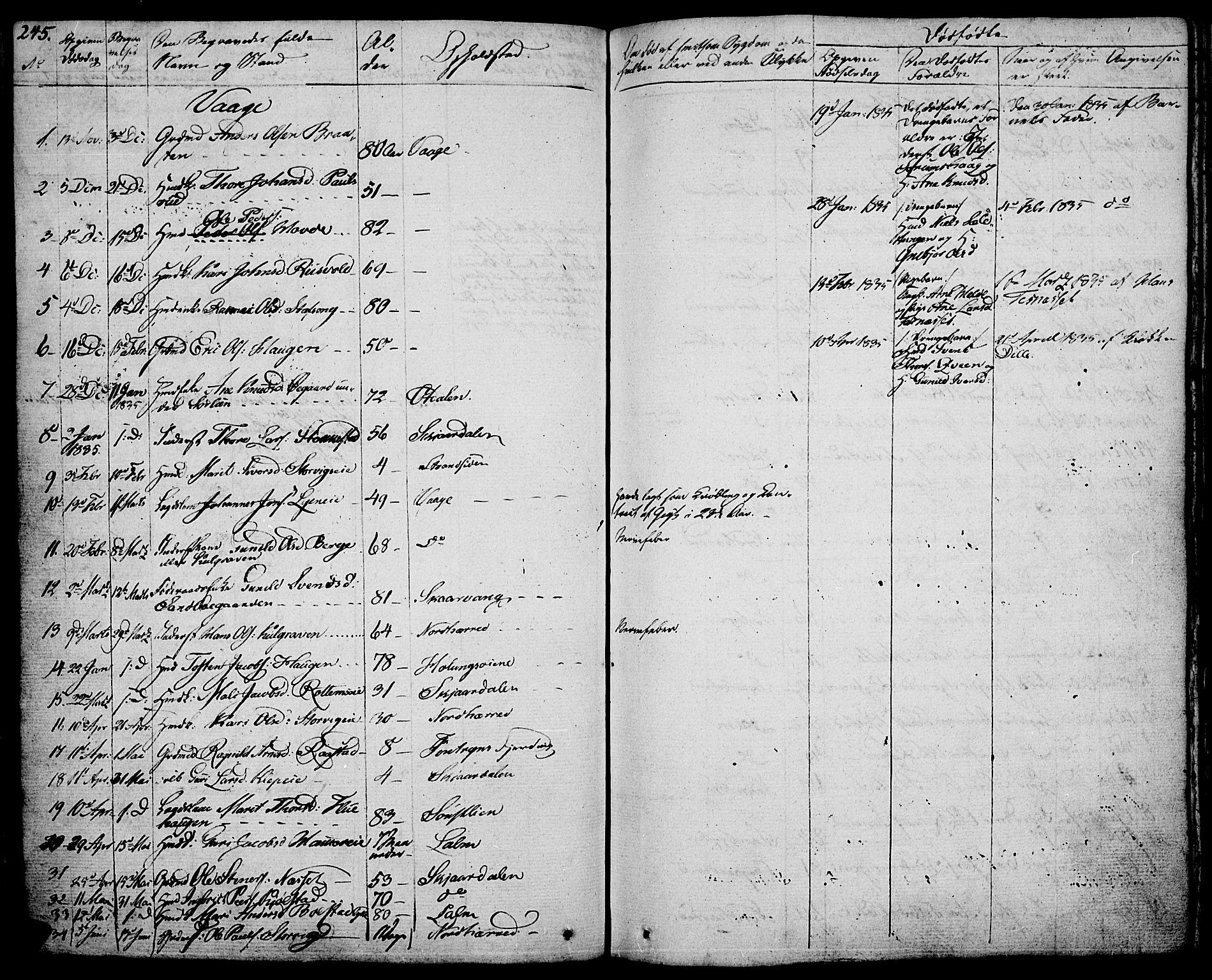 SAH, Vågå prestekontor, Ministerialbok nr. 4 /1, 1827-1842, s. 245
