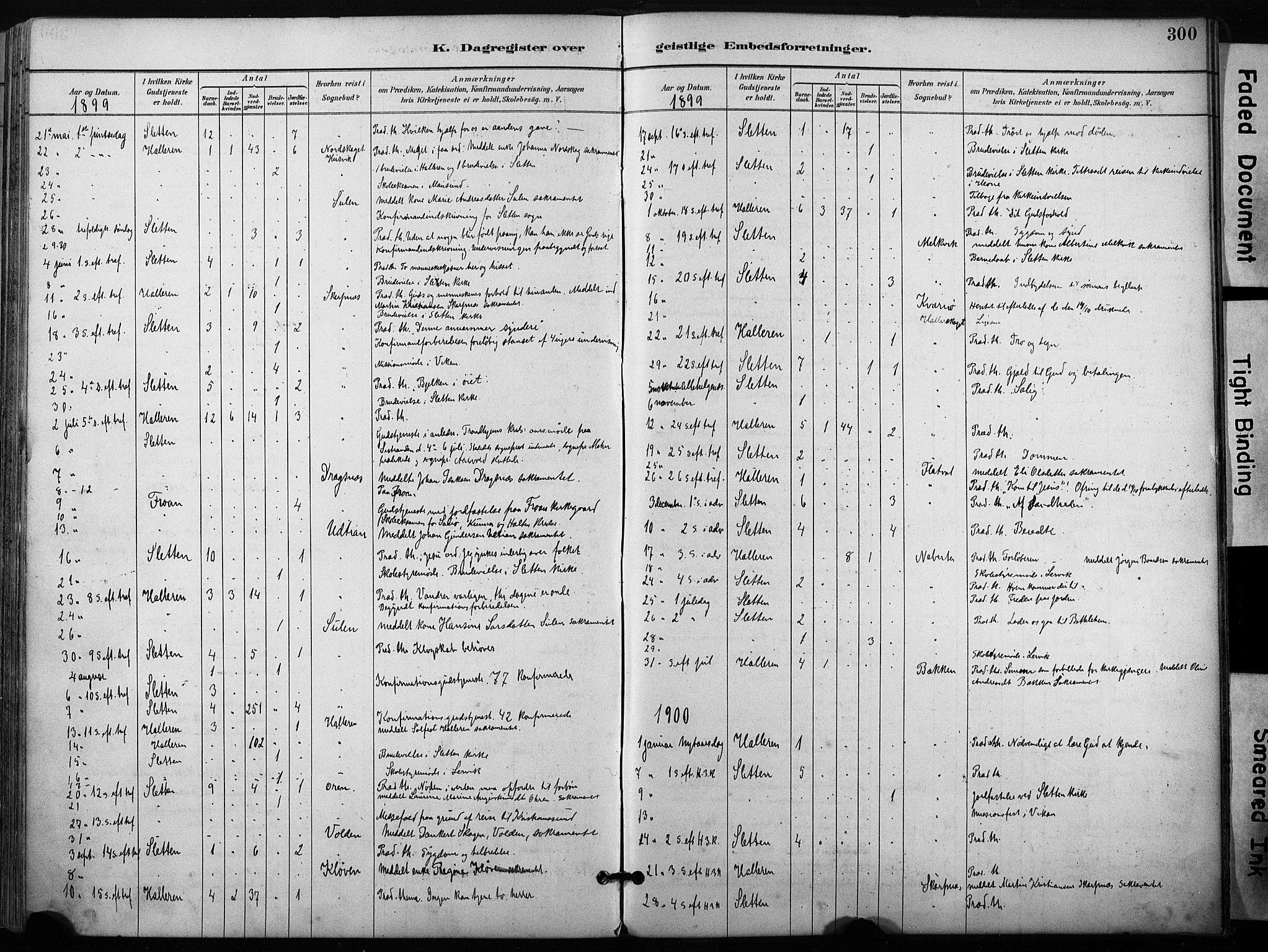 SAT, Ministerialprotokoller, klokkerbøker og fødselsregistre - Sør-Trøndelag, 640/L0579: Ministerialbok nr. 640A04, 1889-1902, s. 300