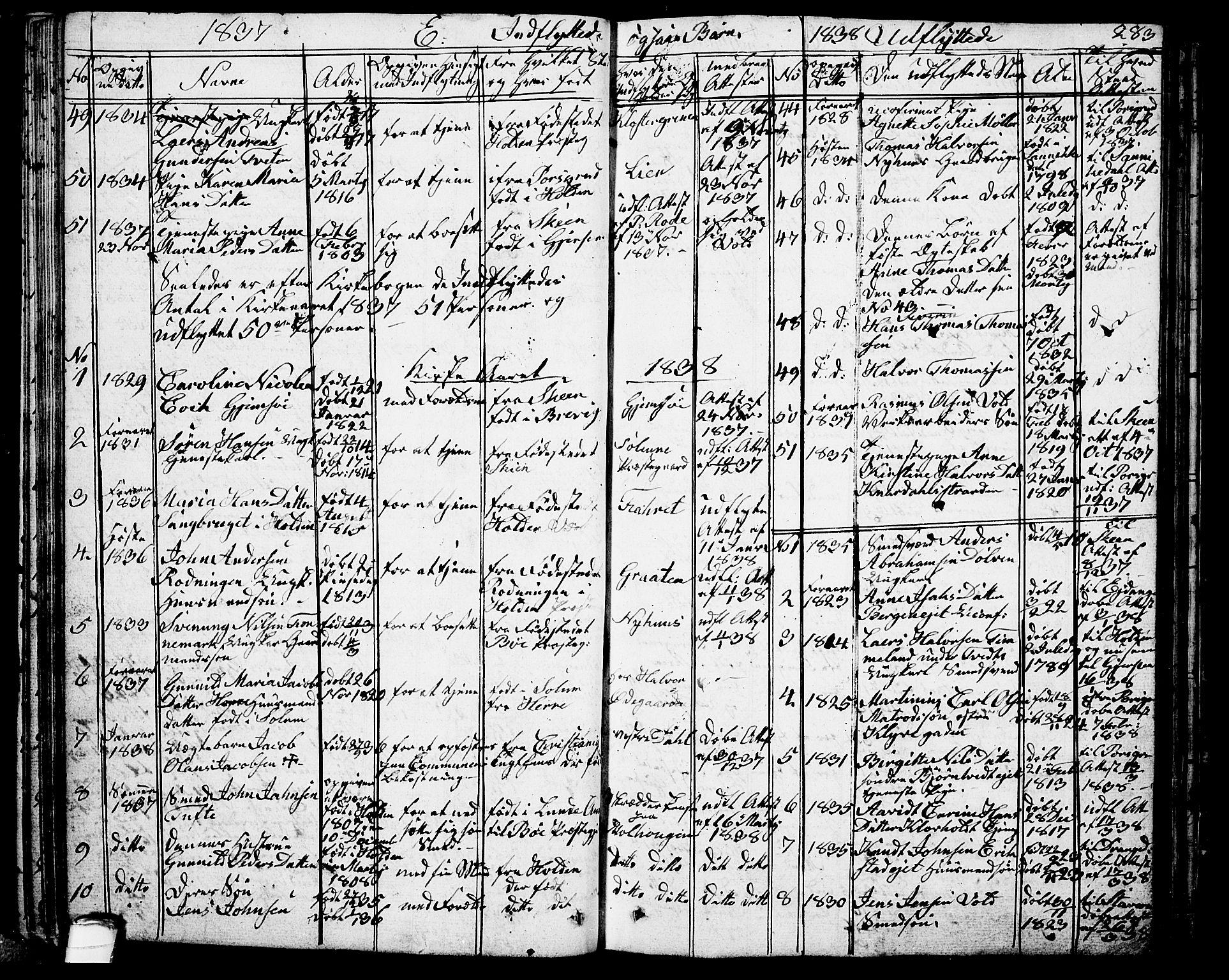 SAKO, Solum kirkebøker, G/Ga/L0002: Klokkerbok nr. I 2, 1834-1848, s. 283