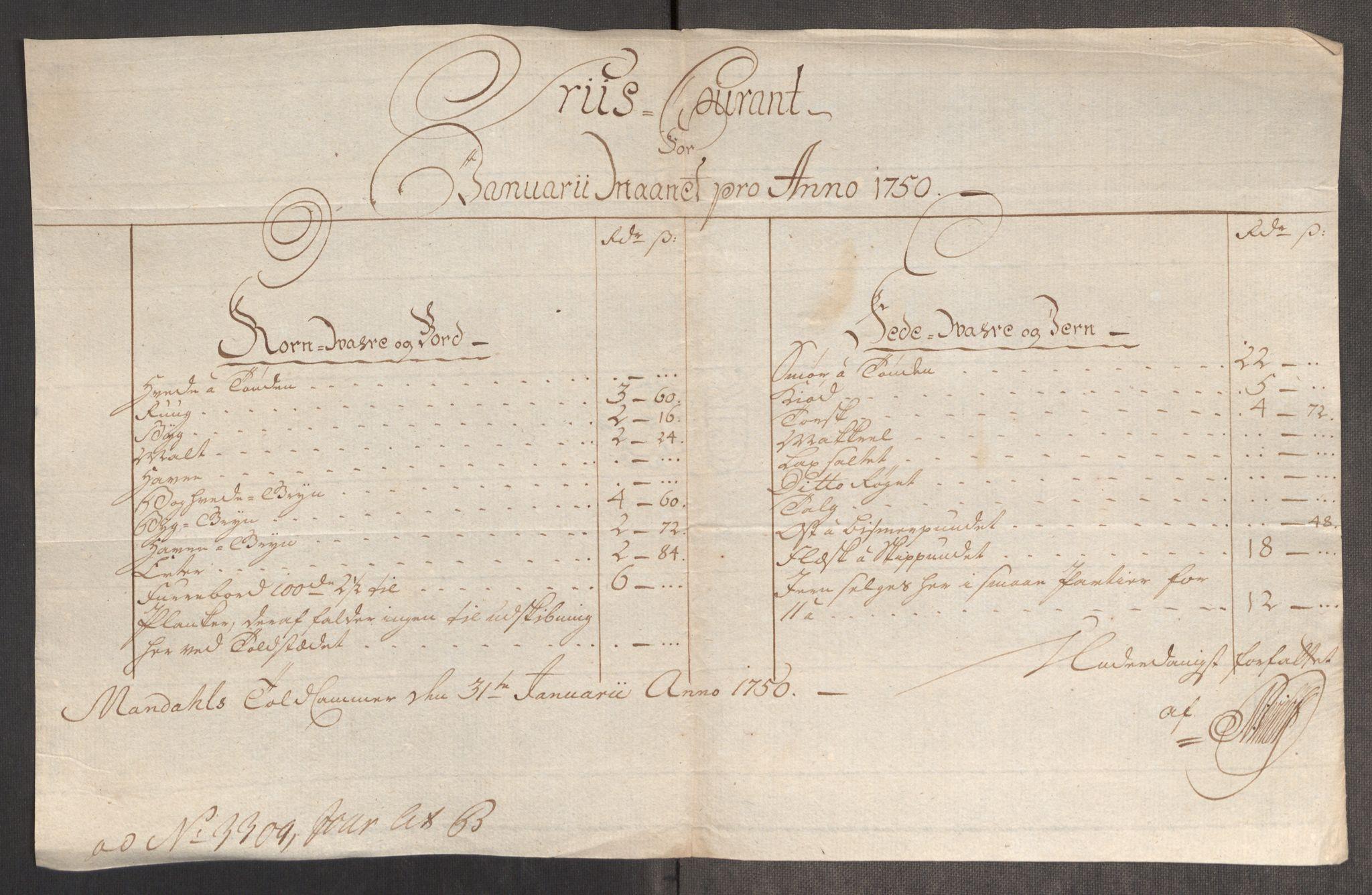 RA, Rentekammeret inntil 1814, Realistisk ordnet avdeling, Oe/L0004: [Ø1]: Priskuranter, 1749-1752, s. 415