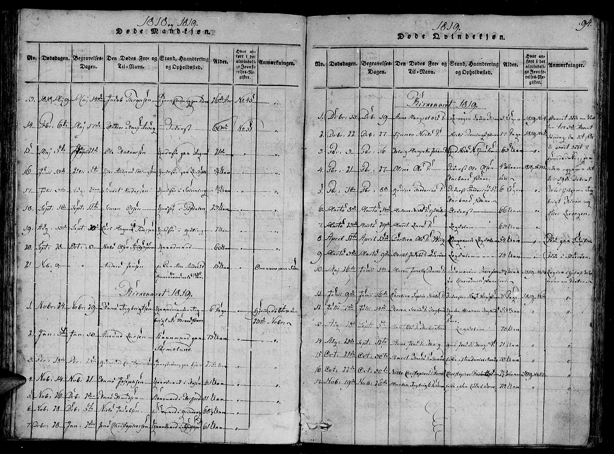 SAT, Ministerialprotokoller, klokkerbøker og fødselsregistre - Sør-Trøndelag, 657/L0702: Ministerialbok nr. 657A03, 1818-1831, s. 94