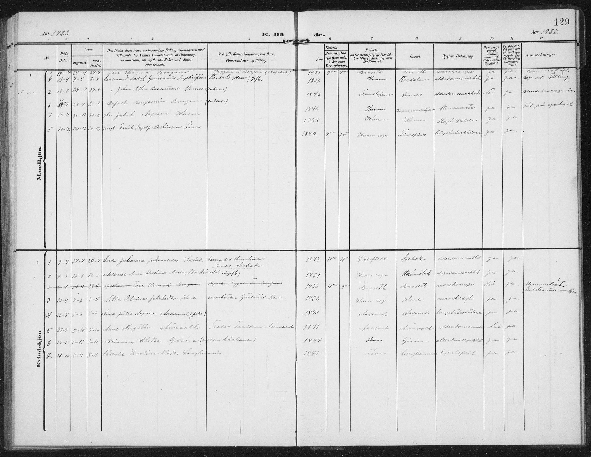 SAT, Ministerialprotokoller, klokkerbøker og fødselsregistre - Nord-Trøndelag, 747/L0460: Klokkerbok nr. 747C02, 1908-1939, s. 129