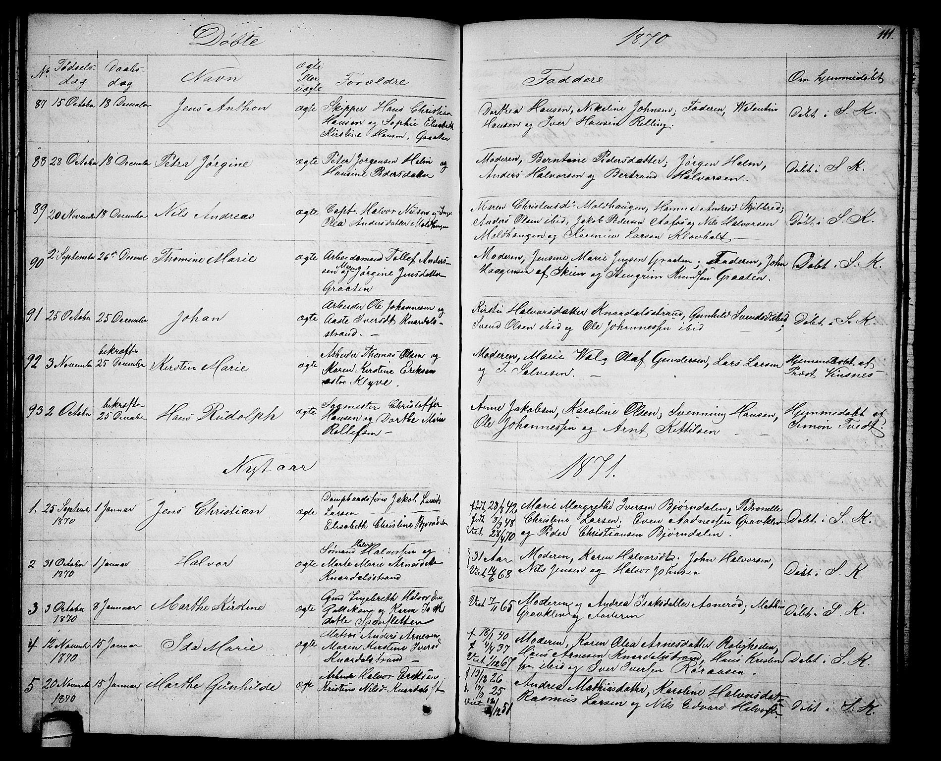 SAKO, Solum kirkebøker, G/Ga/L0004: Klokkerbok nr. I 4, 1859-1876, s. 111