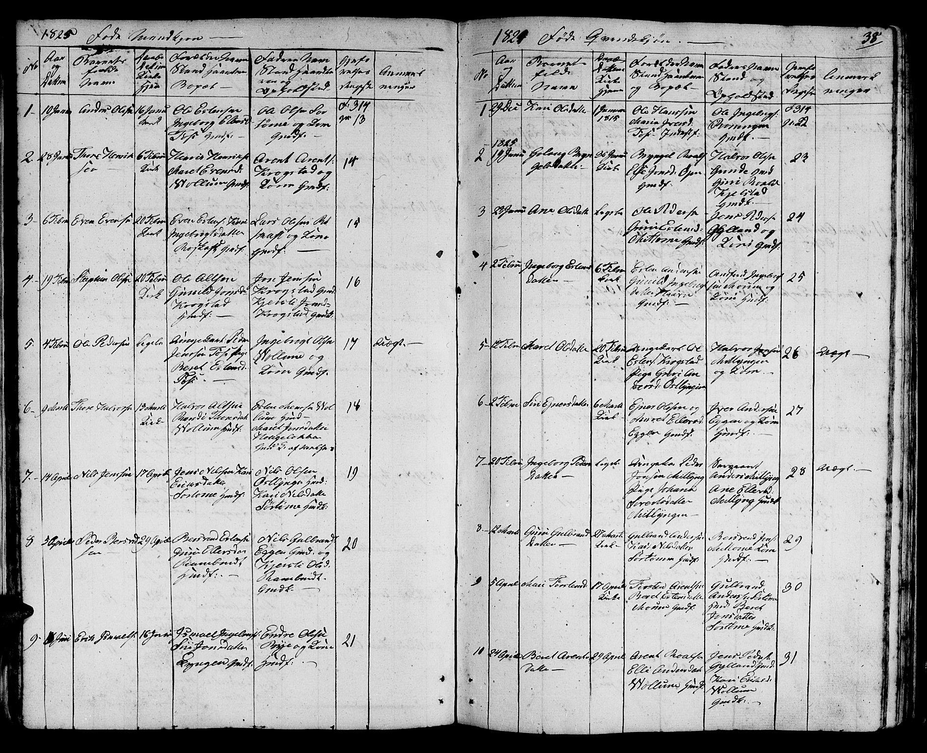 SAT, Ministerialprotokoller, klokkerbøker og fødselsregistre - Sør-Trøndelag, 692/L1108: Klokkerbok nr. 692C03, 1816-1833, s. 38