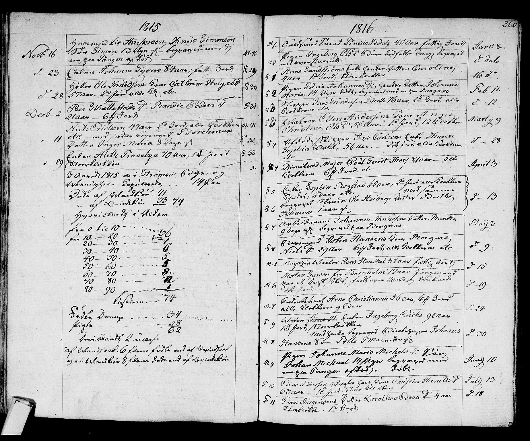 SAKO, Strømsø kirkebøker, F/Fa/L0010: Ministerialbok nr. I 10, 1792-1822, s. 360