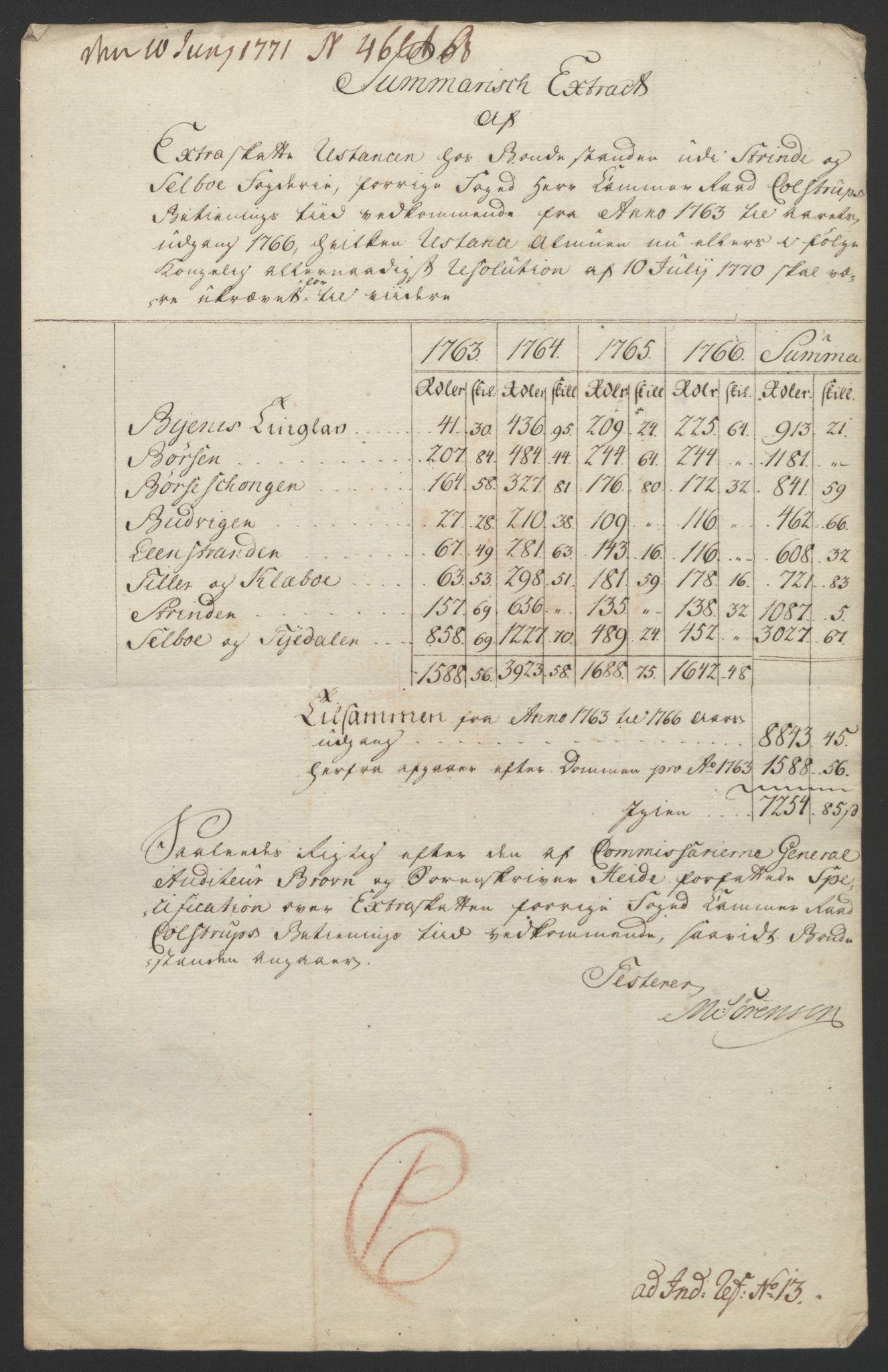 RA, Rentekammeret inntil 1814, Reviderte regnskaper, Fogderegnskap, R61/L4180: Ekstraskatten Strinda og Selbu, 1762-1767, s. 322