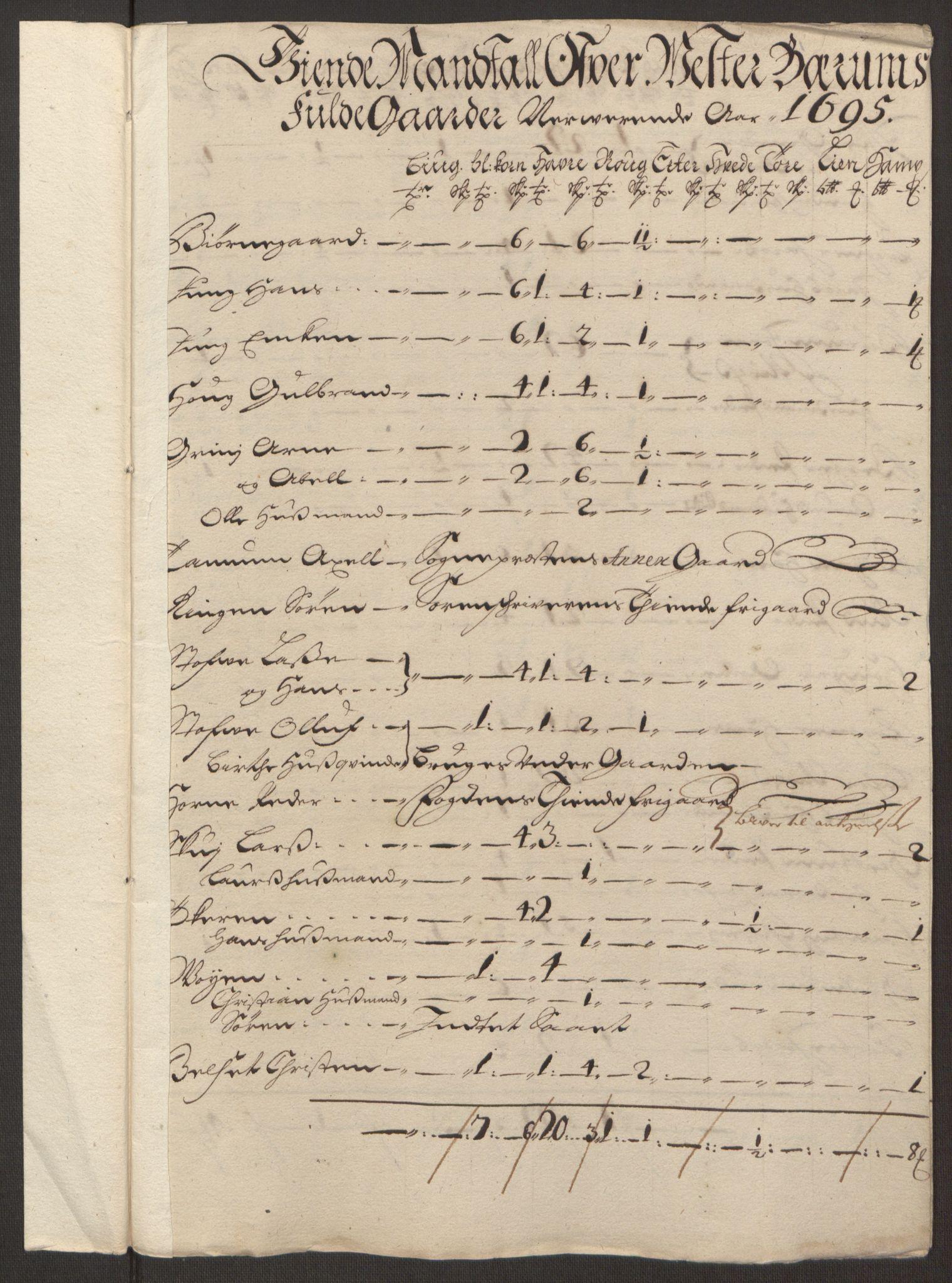 RA, Rentekammeret inntil 1814, Reviderte regnskaper, Fogderegnskap, R10/L0439: Fogderegnskap Aker og Follo, 1695, s. 82