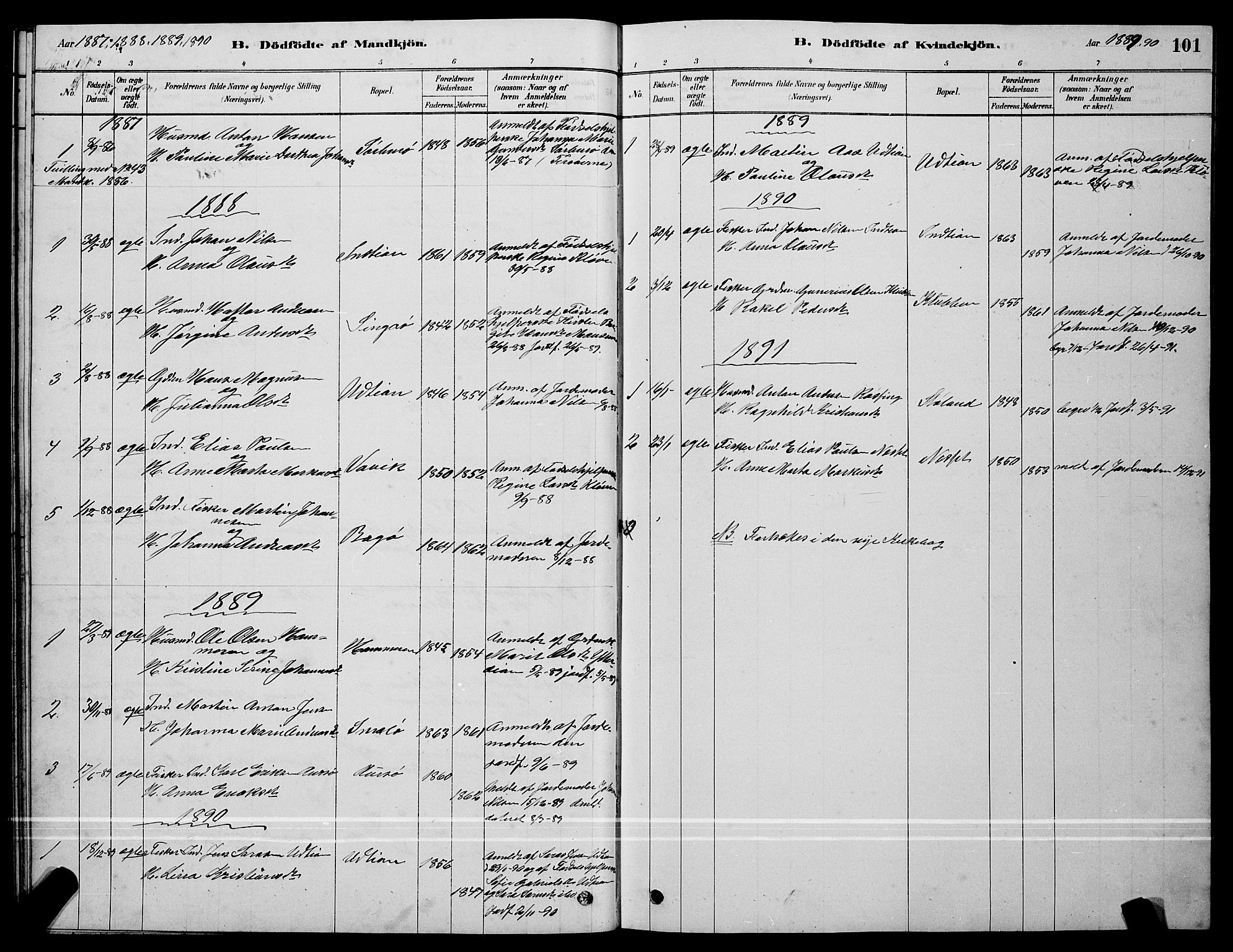 SAT, Ministerialprotokoller, klokkerbøker og fødselsregistre - Sør-Trøndelag, 640/L0585: Klokkerbok nr. 640C03, 1878-1891, s. 101