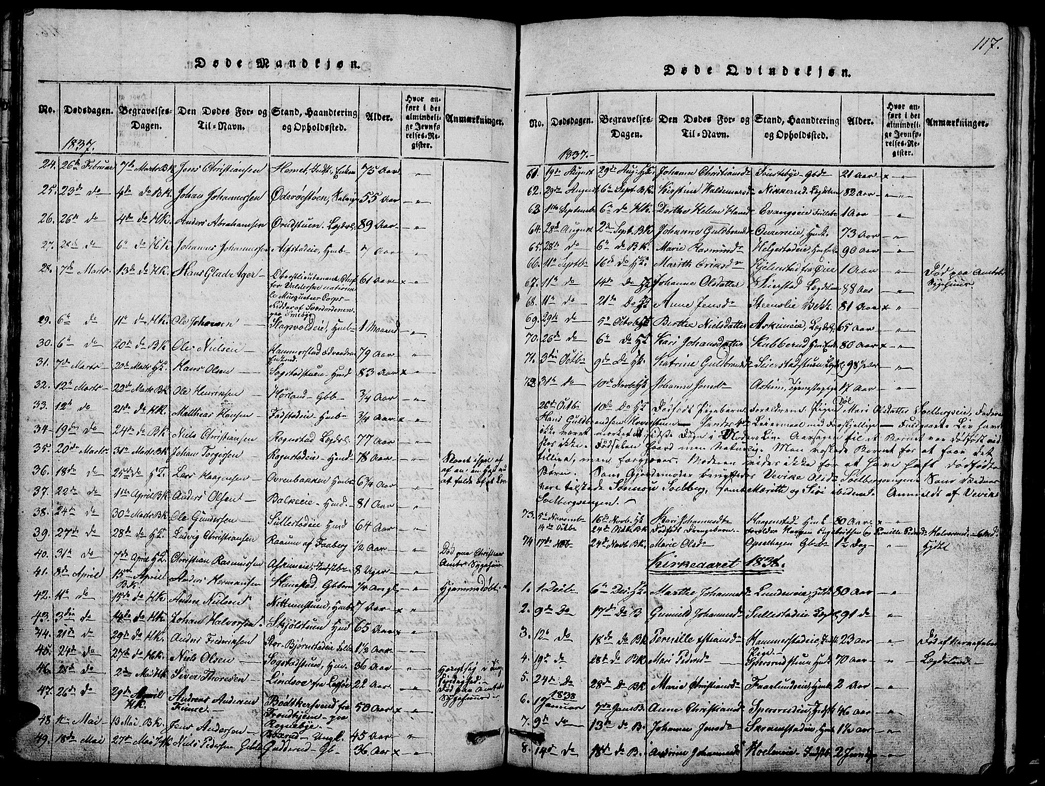 SAH, Østre Toten prestekontor, Klokkerbok nr. 1, 1827-1839, s. 117