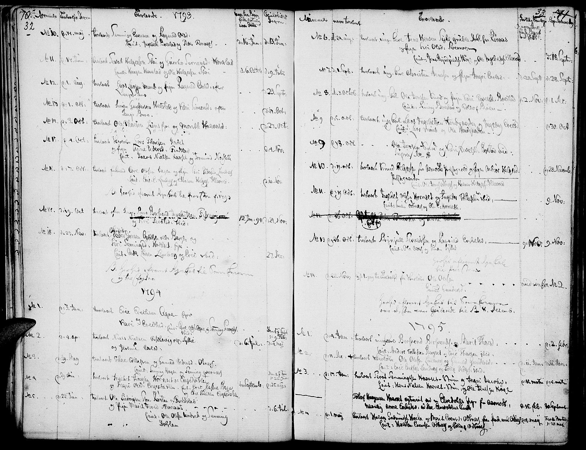 SAH, Rendalen prestekontor, H/Ha/Haa/L0002: Ministerialbok nr. 2, 1788-1814, s. 32-33