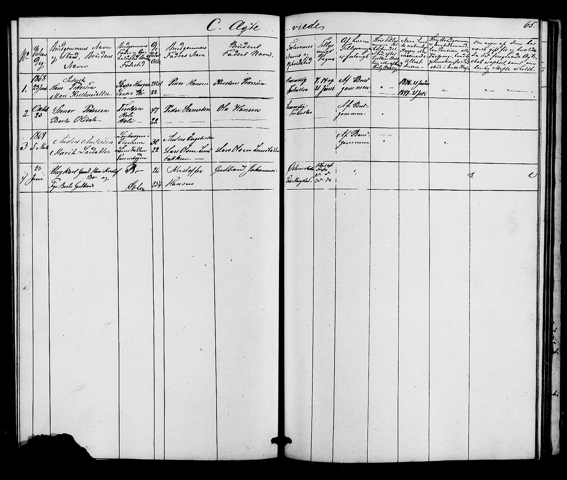 SAH, Ringebu prestekontor, Klokkerbok nr. 5, 1868-1870, s. 65