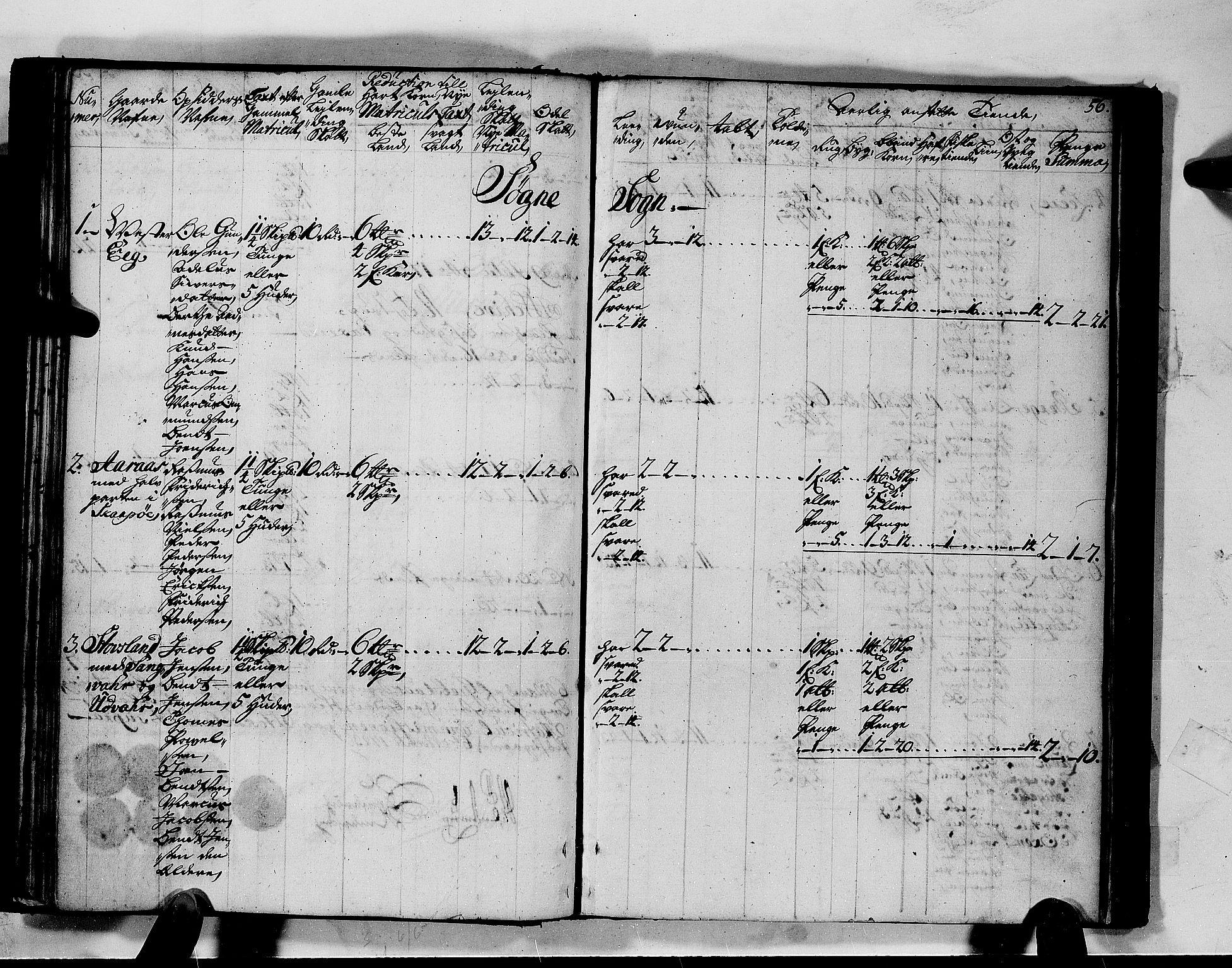 RA, Rentekammeret inntil 1814, Realistisk ordnet avdeling, N/Nb/Nbf/L0128: Mandal matrikkelprotokoll, 1723, s. 55b-56a