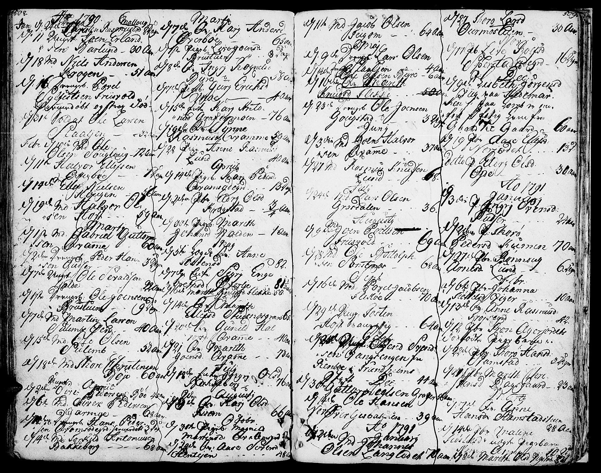 SAH, Lom prestekontor, K/L0002: Ministerialbok nr. 2, 1749-1801, s. 508-509