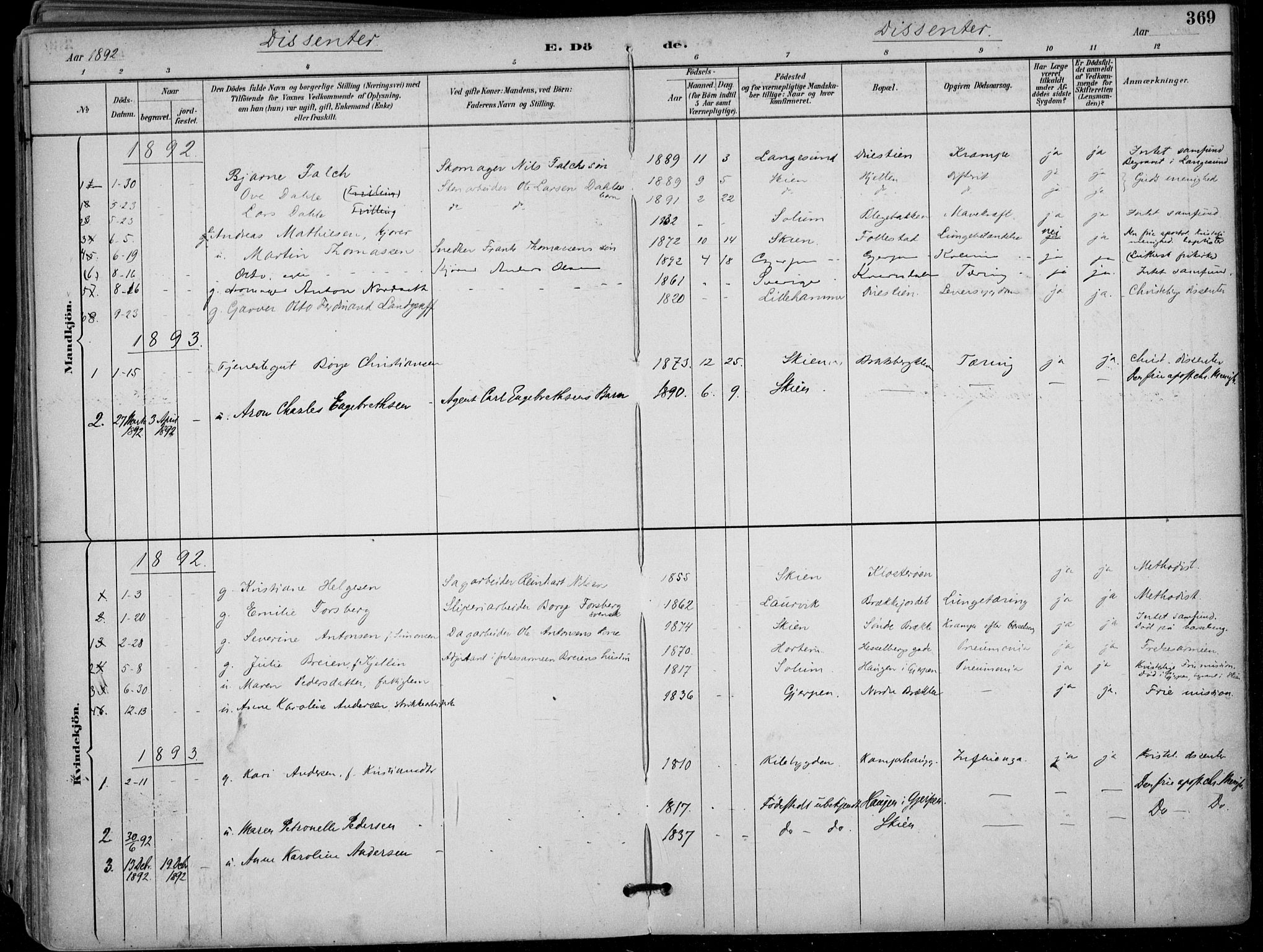 SAKO, Skien kirkebøker, F/Fa/L0010: Ministerialbok nr. 10, 1891-1899, s. 369