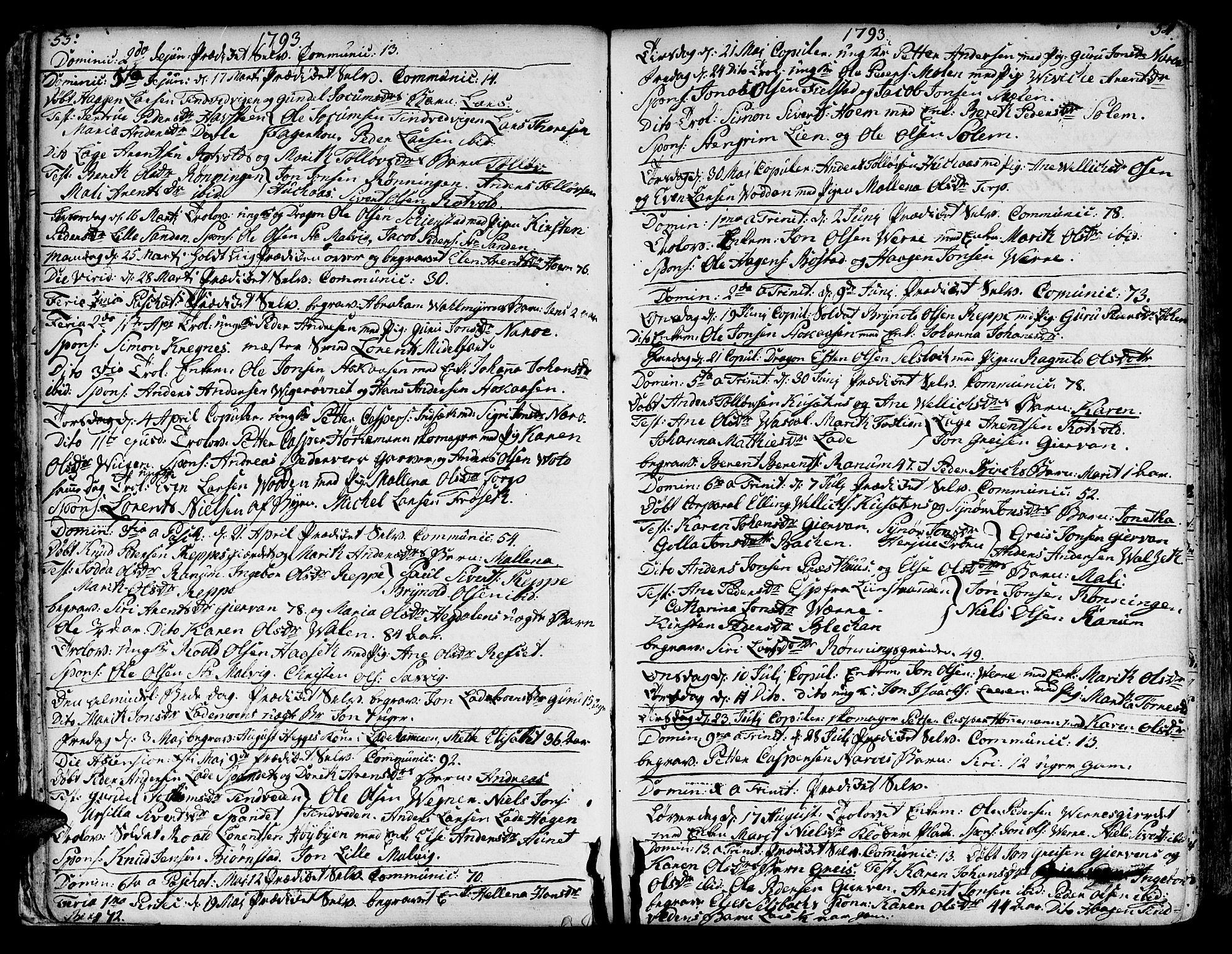SAT, Ministerialprotokoller, klokkerbøker og fødselsregistre - Sør-Trøndelag, 606/L0280: Ministerialbok nr. 606A02 /1, 1781-1817, s. 53-54
