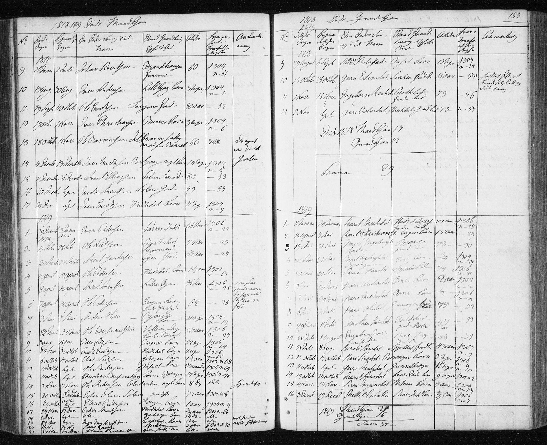 SAT, Ministerialprotokoller, klokkerbøker og fødselsregistre - Sør-Trøndelag, 687/L1017: Klokkerbok nr. 687C01, 1816-1837, s. 153