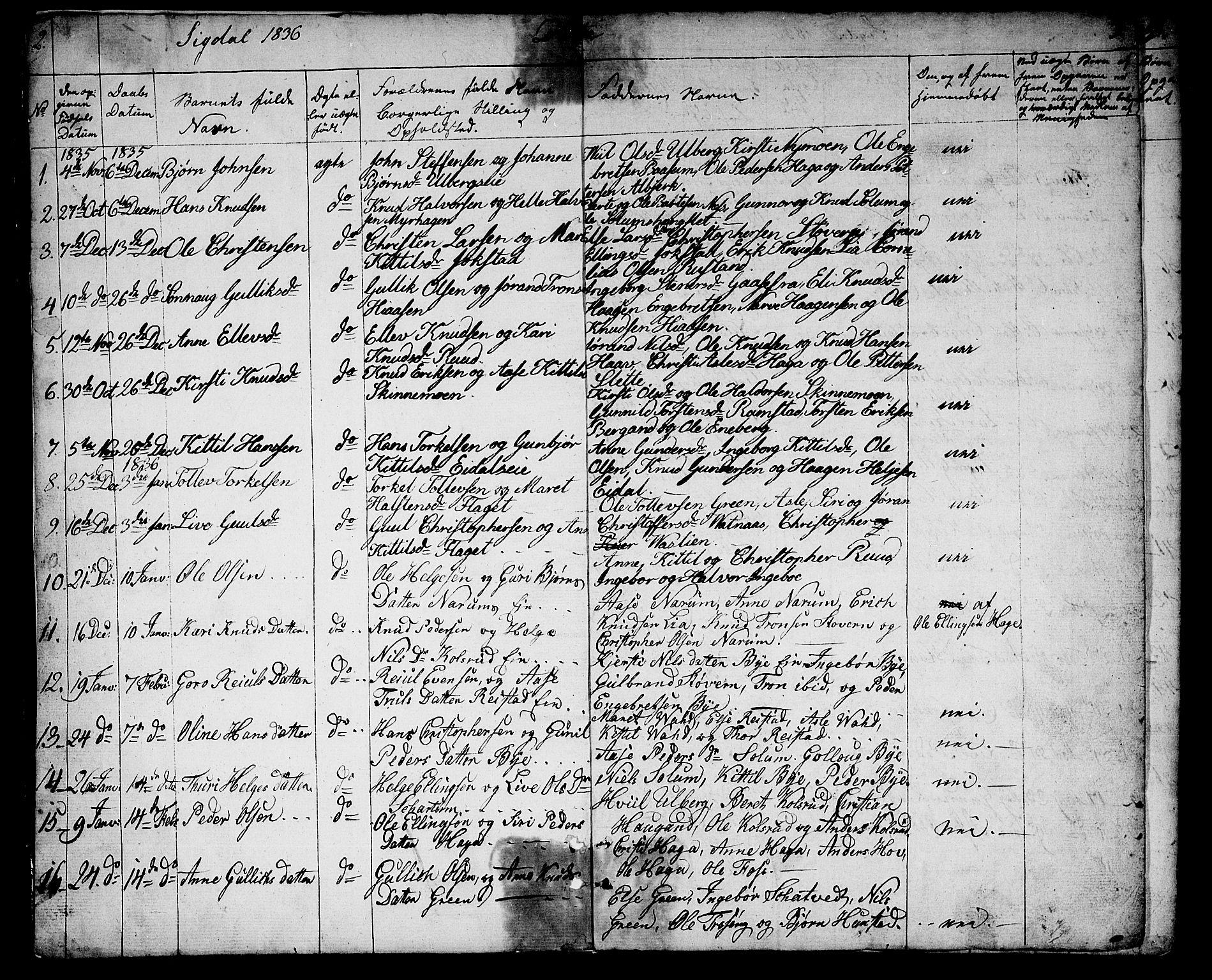 SAKO, Sigdal kirkebøker, G/Ga/L0002: Klokkerbok nr. I 2, 1835-1856, s. 2-3