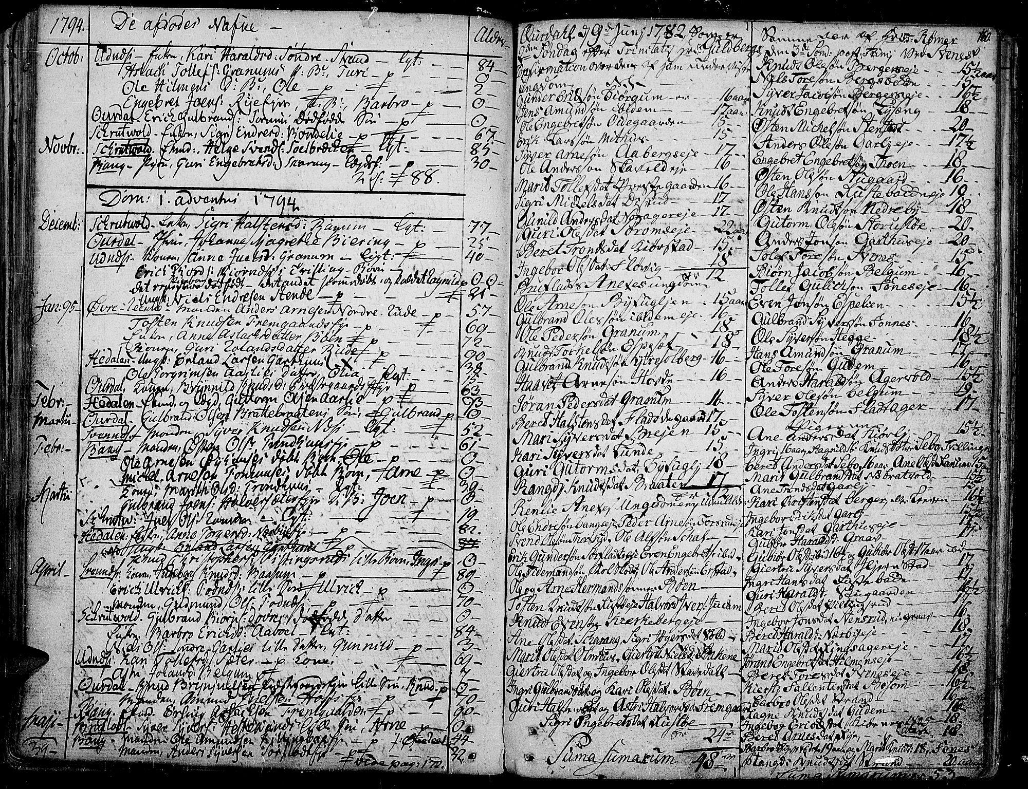 SAH, Aurdal prestekontor, Ministerialbok nr. 6, 1781-1804, s. 160