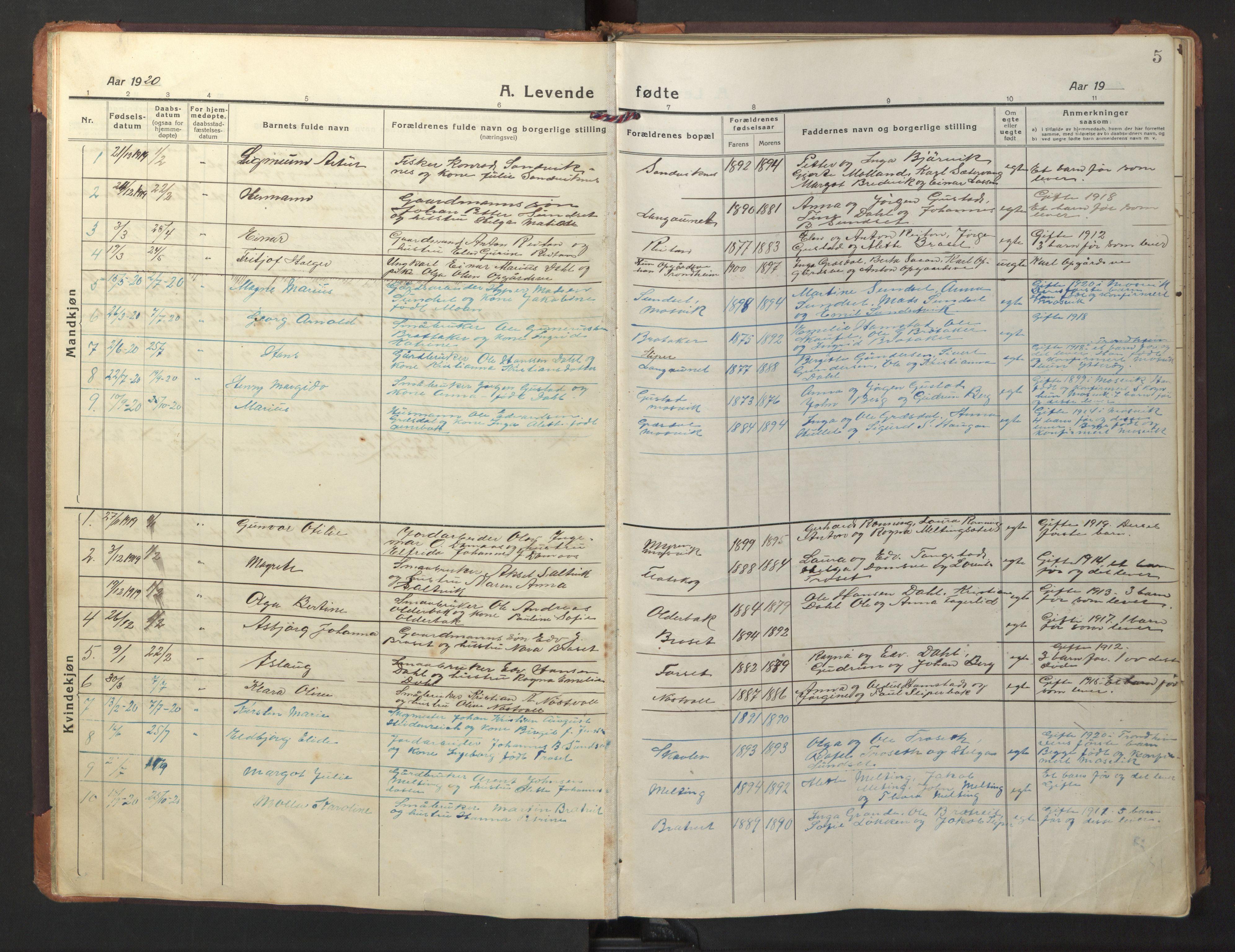 SAT, Ministerialprotokoller, klokkerbøker og fødselsregistre - Nord-Trøndelag, 733/L0328: Klokkerbok nr. 733C03, 1919-1966, s. 5