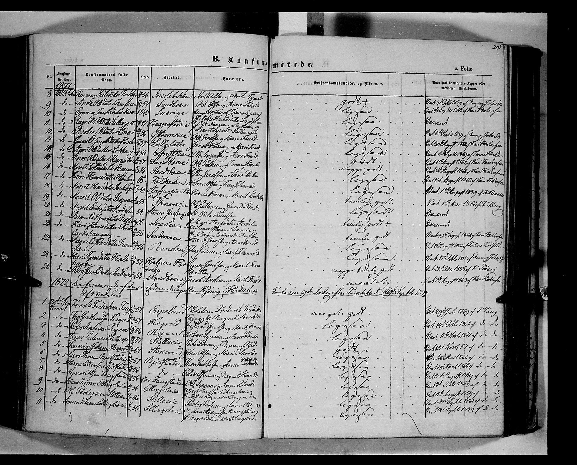 SAH, Vågå prestekontor, Ministerialbok nr. 6 /1, 1856-1872, s. 245