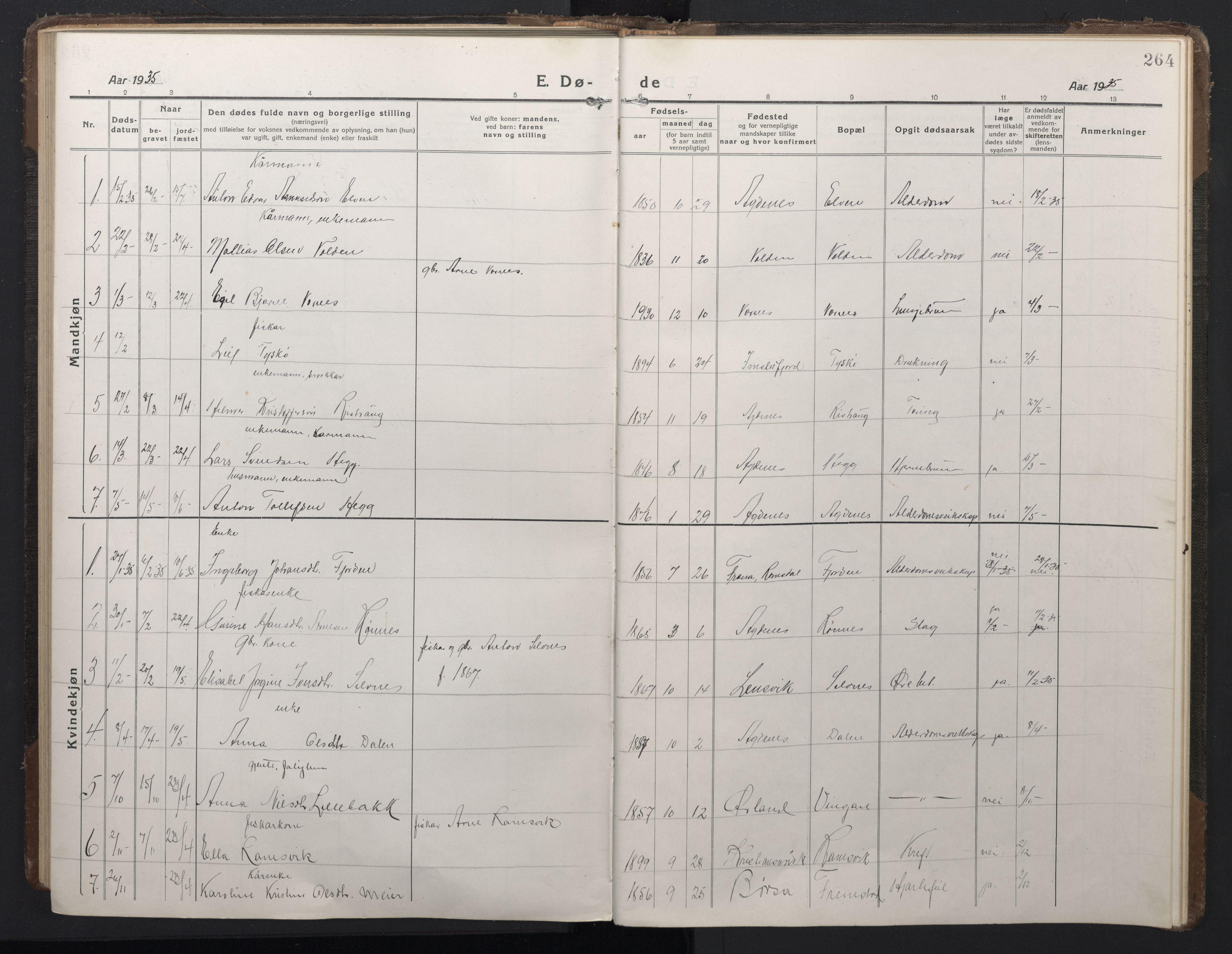 SAT, Ministerialprotokoller, klokkerbøker og fødselsregistre - Sør-Trøndelag, 662/L0758: Klokkerbok nr. 662C03, 1918-1948, s. 264