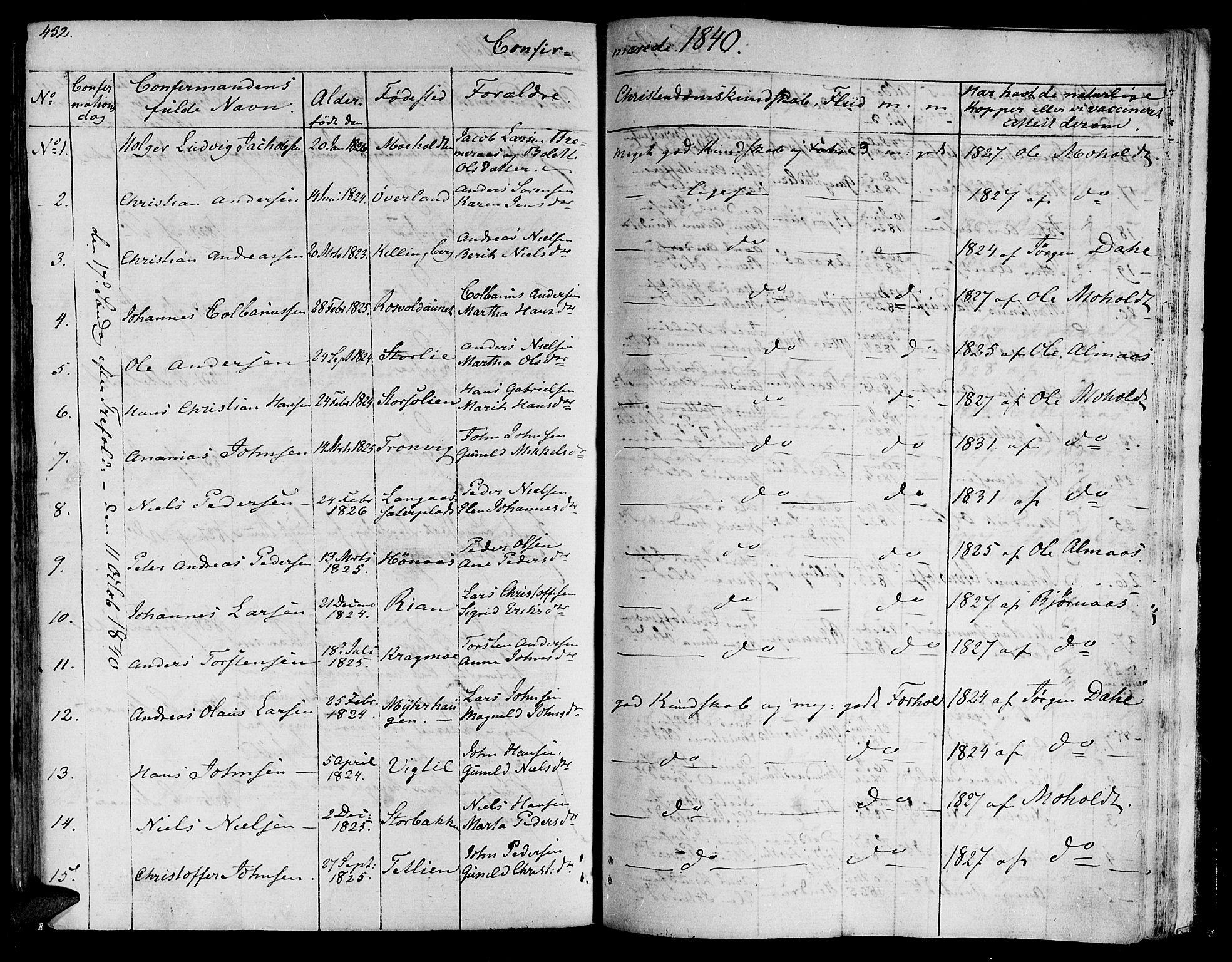 SAT, Ministerialprotokoller, klokkerbøker og fødselsregistre - Nord-Trøndelag, 701/L0006: Ministerialbok nr. 701A06, 1825-1841, s. 452