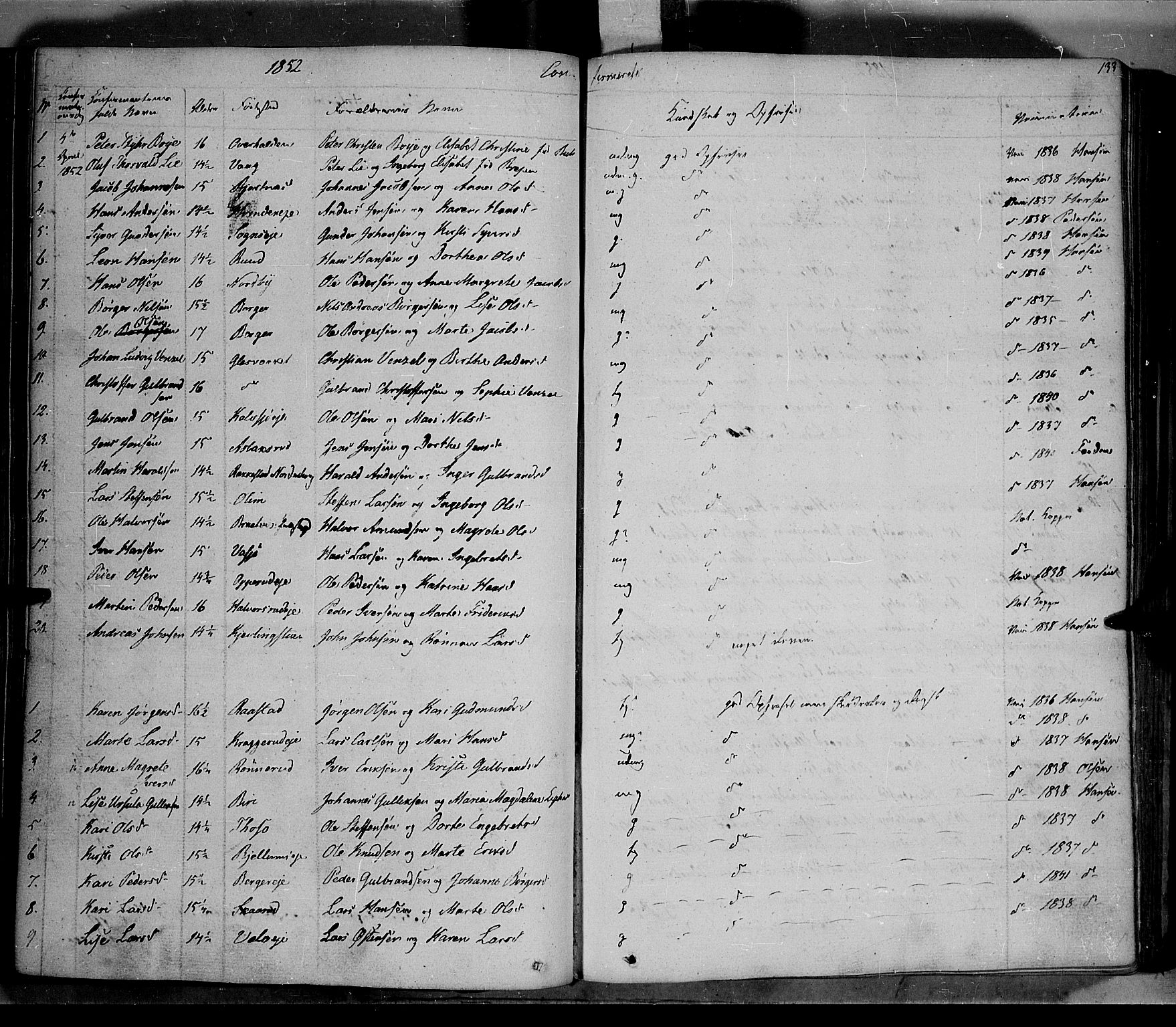 SAH, Jevnaker prestekontor, Ministerialbok nr. 6, 1837-1857, s. 133